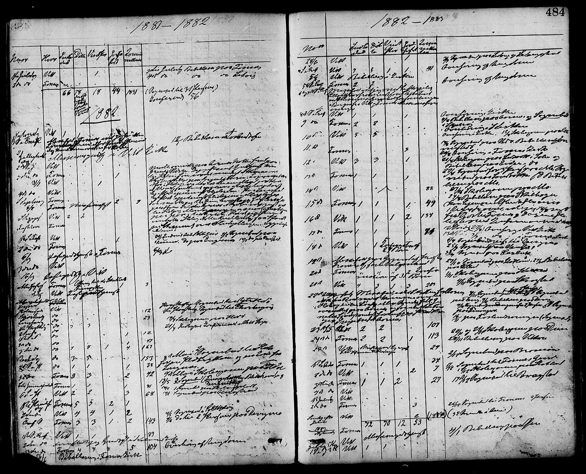 SAT, Ministerialprotokoller, klokkerbøker og fødselsregistre - Nord-Trøndelag, 773/L0616: Ministerialbok nr. 773A07, 1870-1887, s. 484