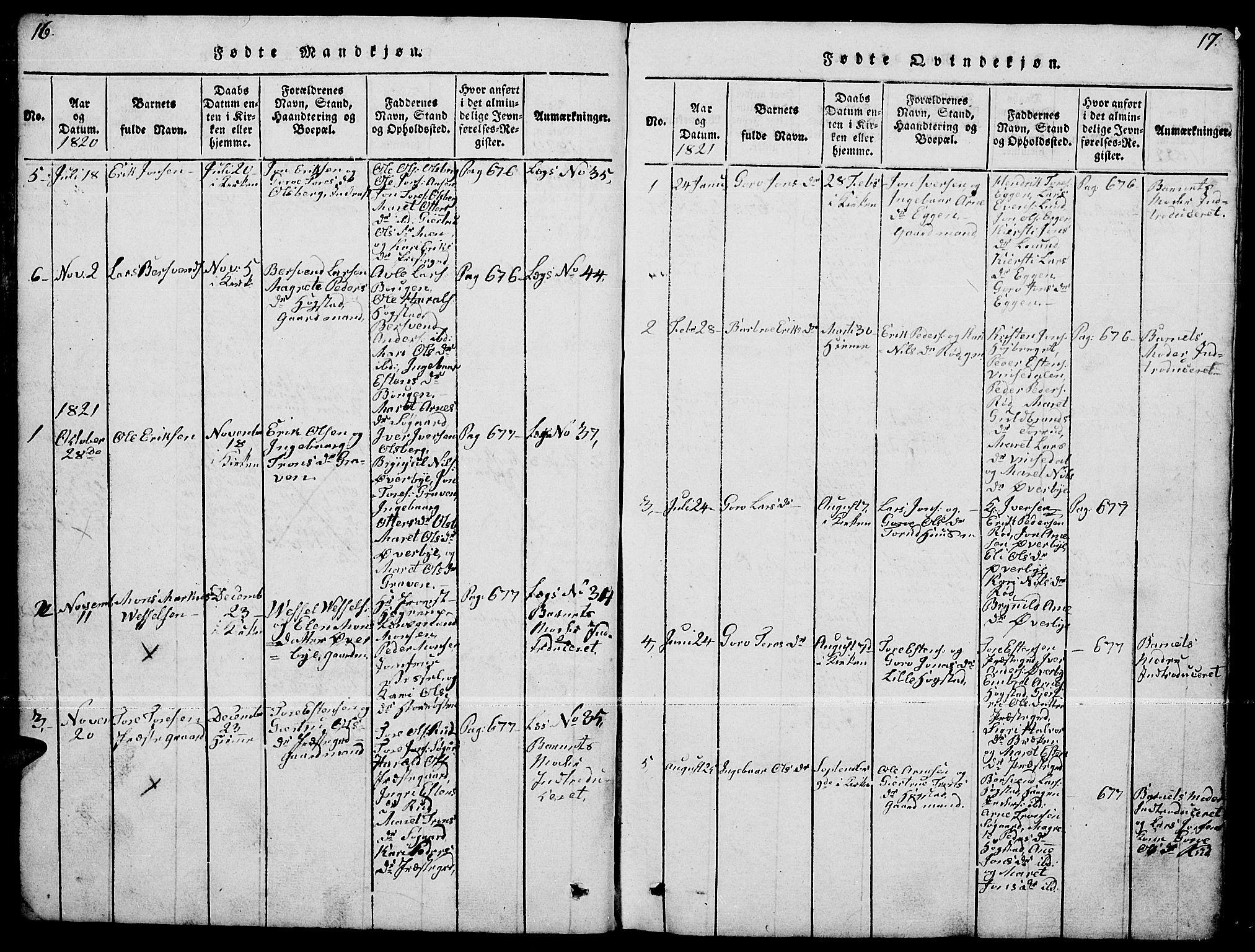 SAH, Tynset prestekontor, Klokkerbok nr. 4, 1814-1879, s. 16-17