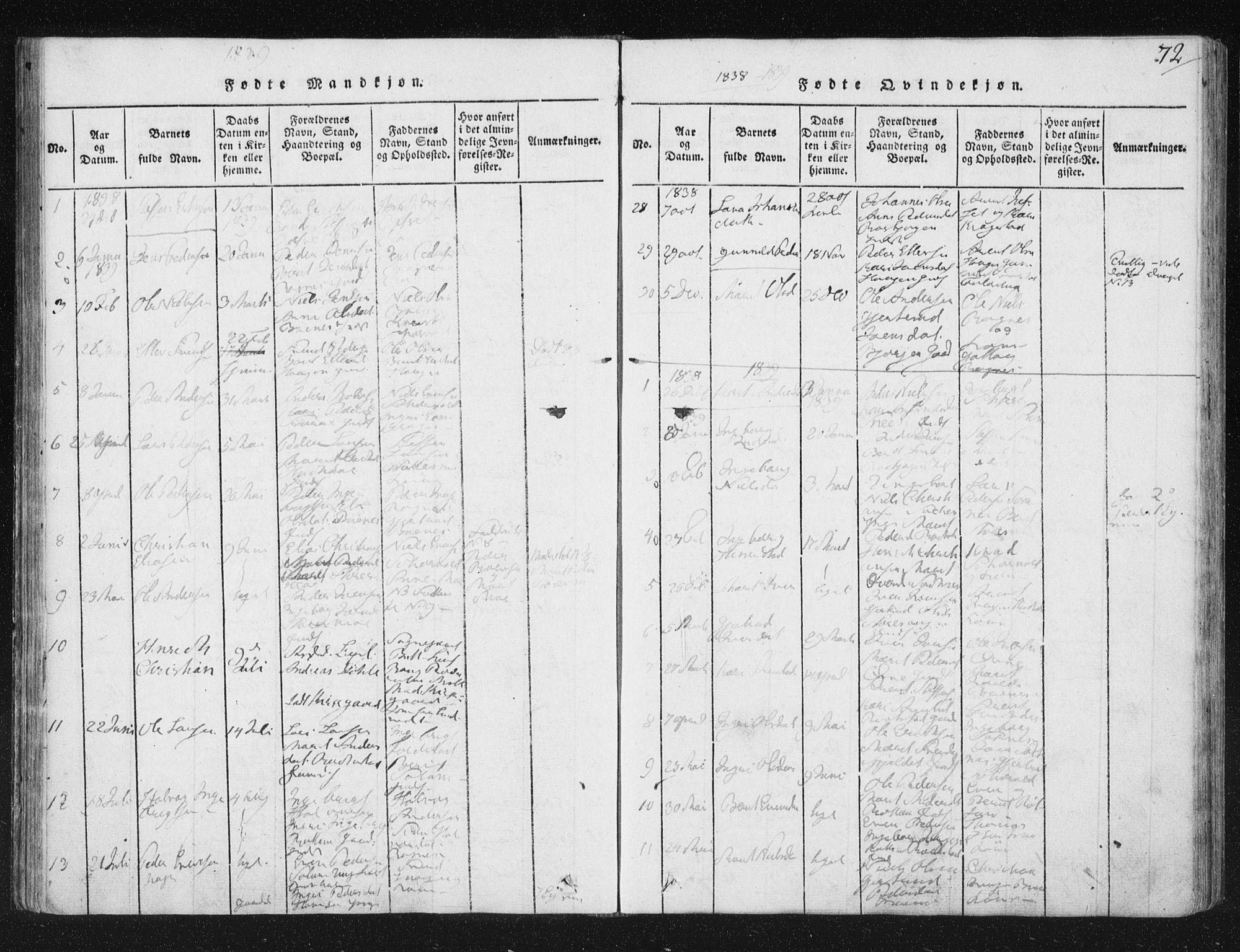 SAT, Ministerialprotokoller, klokkerbøker og fødselsregistre - Sør-Trøndelag, 687/L0996: Ministerialbok nr. 687A04, 1816-1842, s. 72