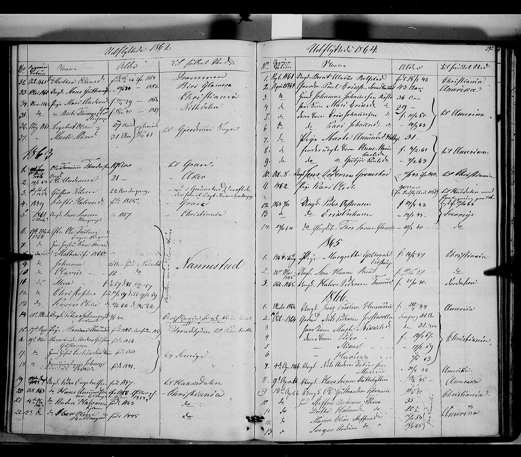 SAH, Jevnaker prestekontor, Ministerialbok nr. 7, 1858-1876, s. 292
