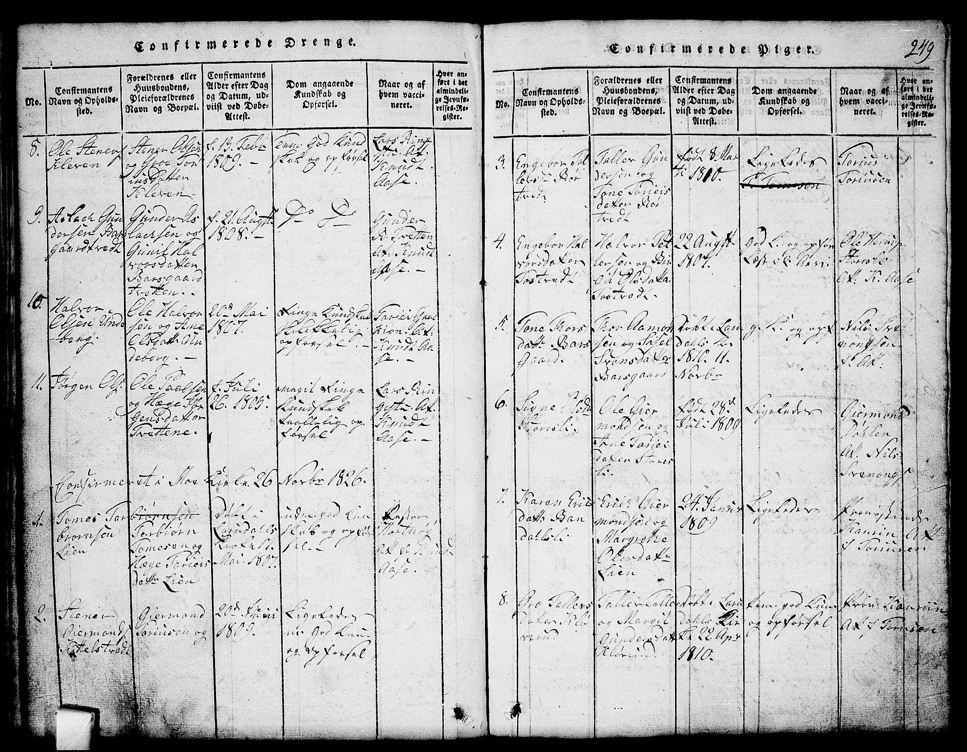 SAKO, Mo kirkebøker, G/Gb/L0001: Klokkerbok nr. II 1, 1814-1843, s. 249