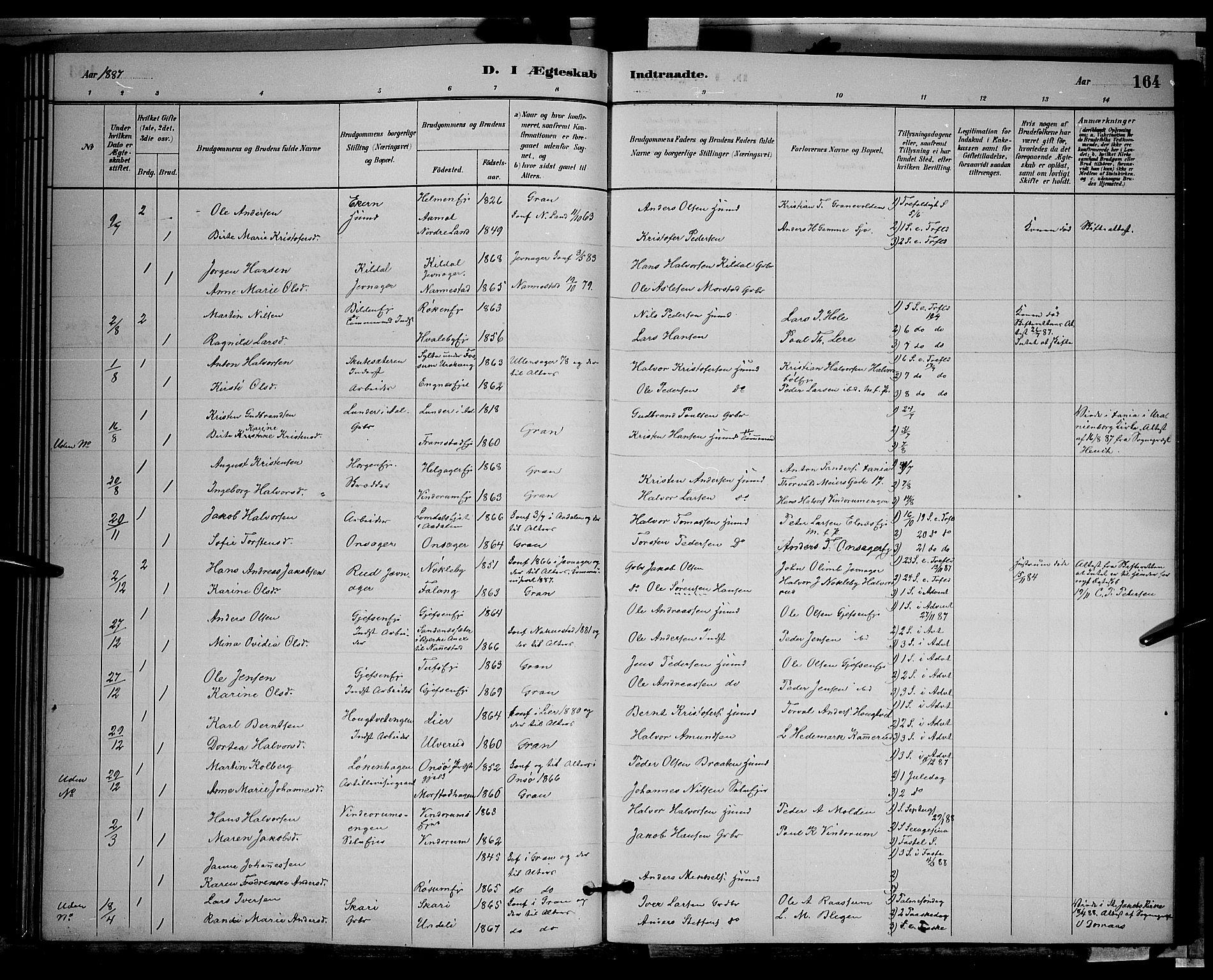 SAH, Gran prestekontor, Klokkerbok nr. 2, 1879-1892, s. 164