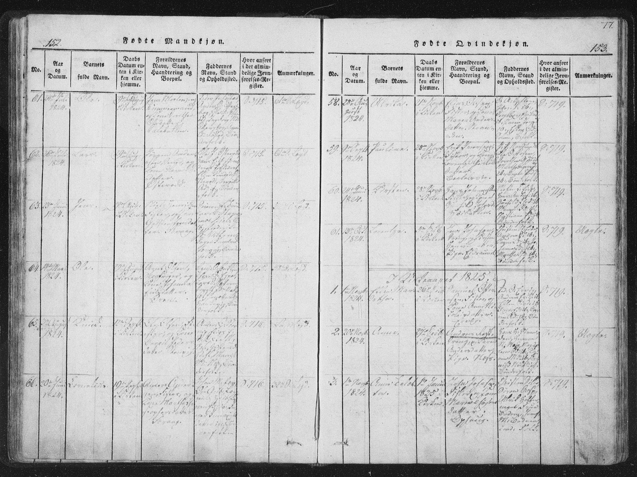 SAT, Ministerialprotokoller, klokkerbøker og fødselsregistre - Sør-Trøndelag, 659/L0734: Ministerialbok nr. 659A04, 1818-1825, s. 152-153