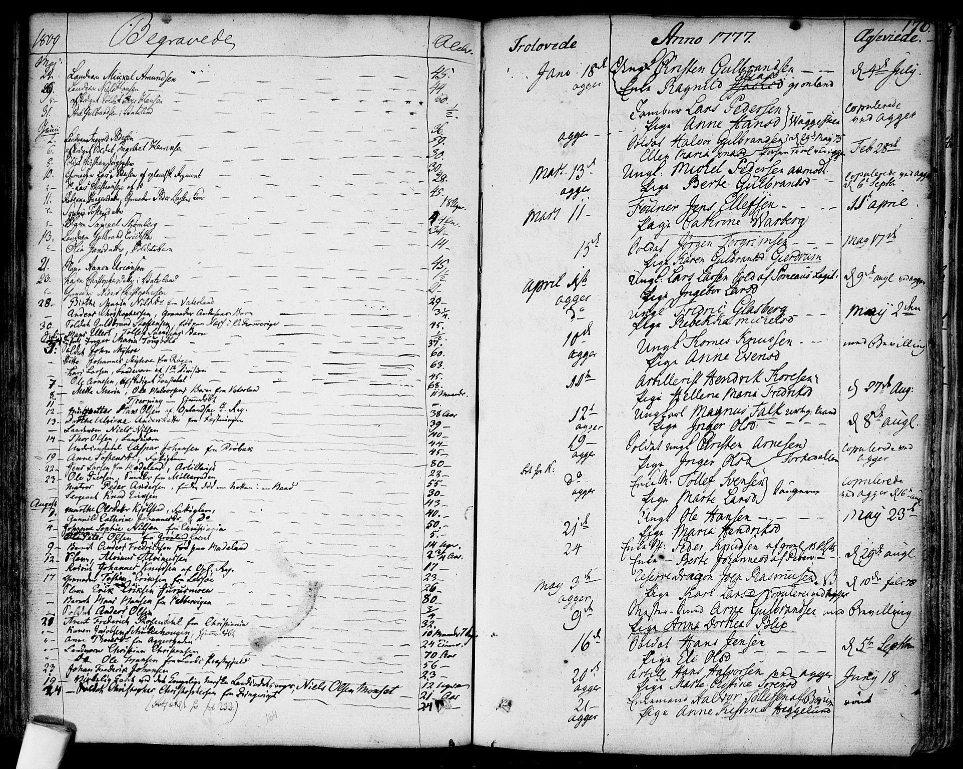SAO, Garnisonsmenigheten Kirkebøker, F/Fa/L0003: Ministerialbok nr. 3, 1777-1809, s. 176