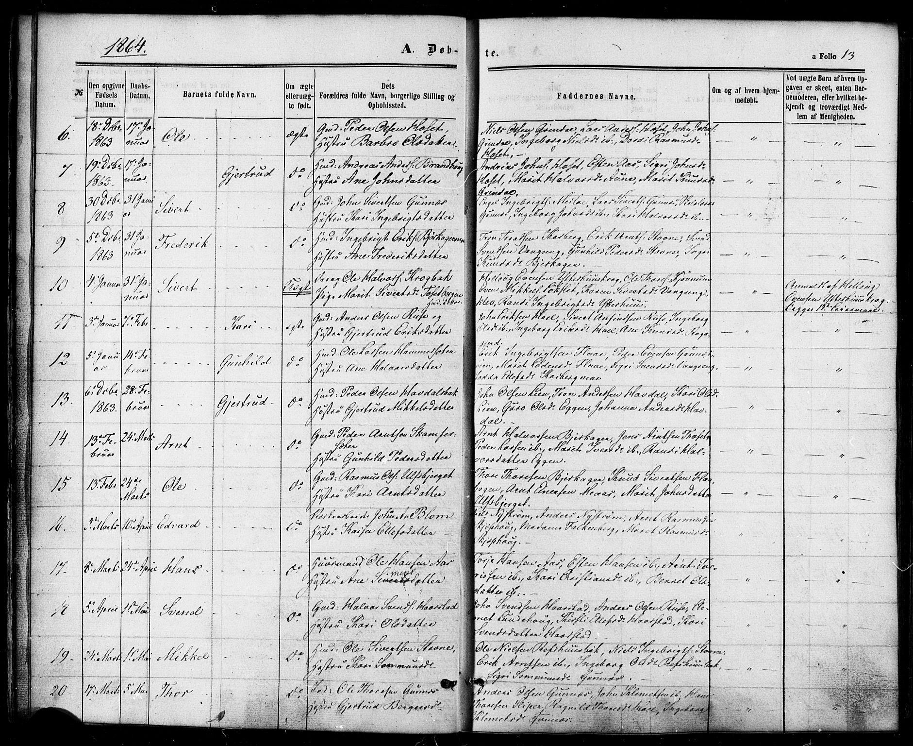 SAT, Ministerialprotokoller, klokkerbøker og fødselsregistre - Sør-Trøndelag, 674/L0870: Ministerialbok nr. 674A02, 1861-1879, s. 13