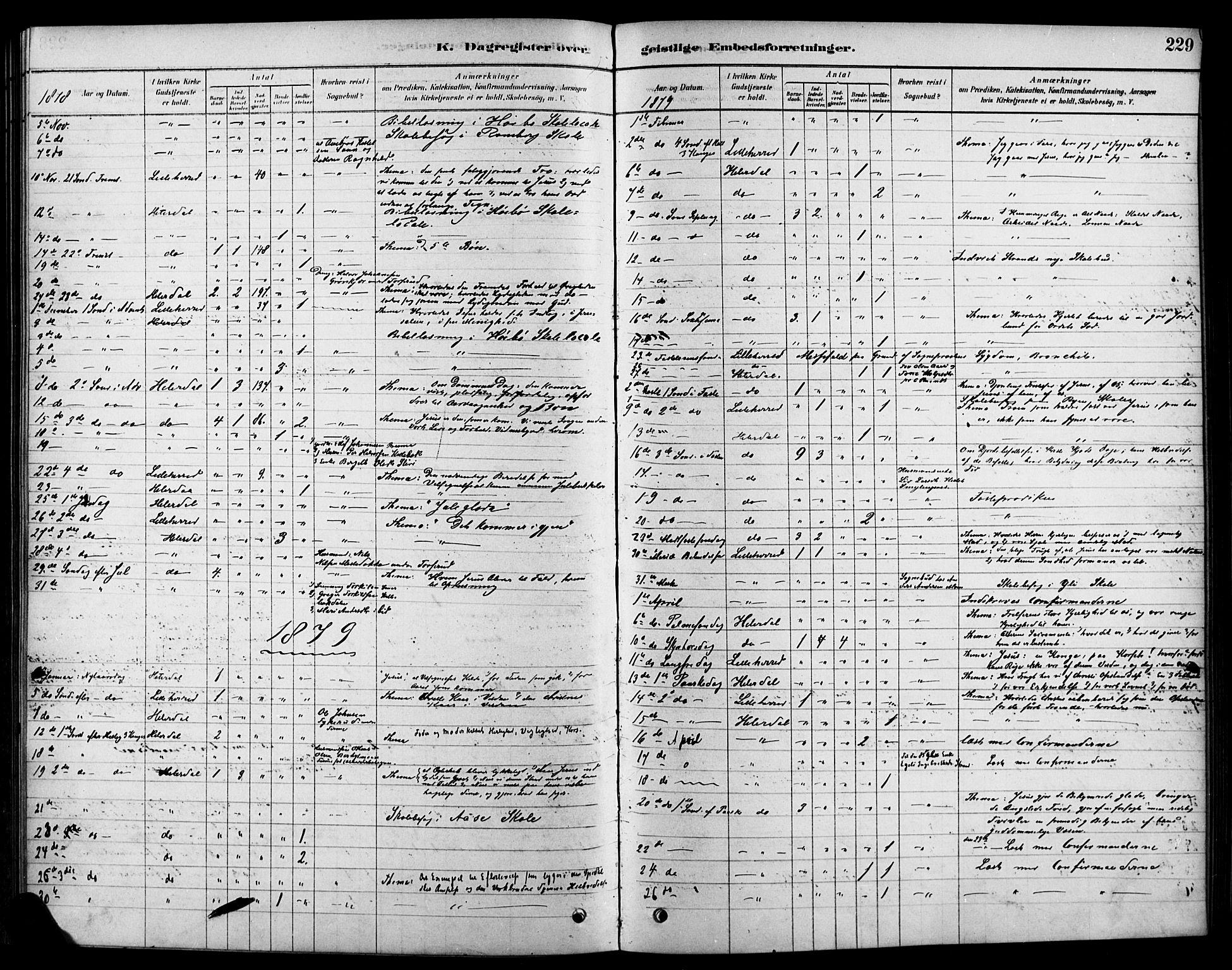 SAKO, Heddal kirkebøker, F/Fa/L0009: Ministerialbok nr. I 9, 1878-1903, s. 229