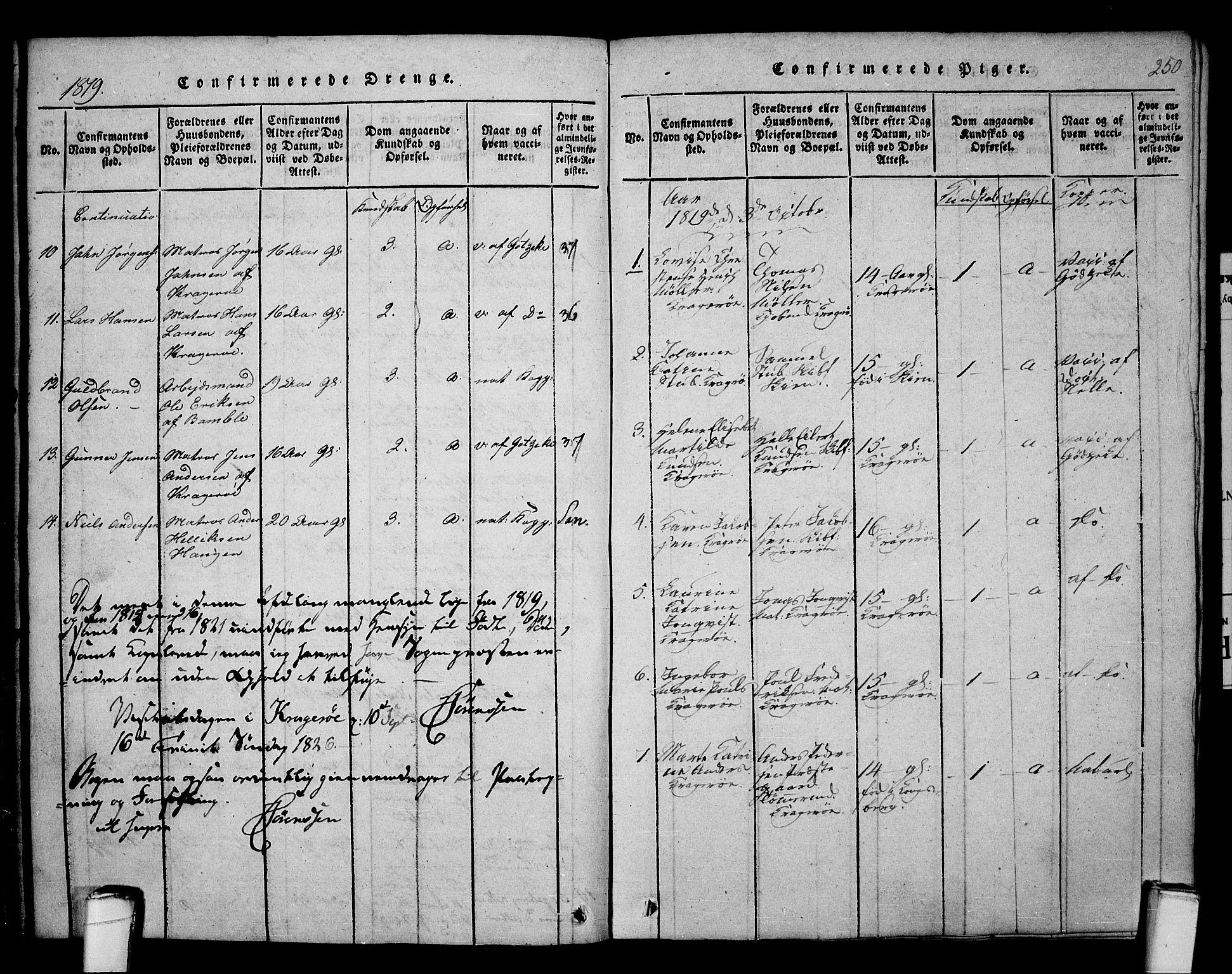 SAKO, Kragerø kirkebøker, F/Fa/L0004: Ministerialbok nr. 4, 1814-1831, s. 250