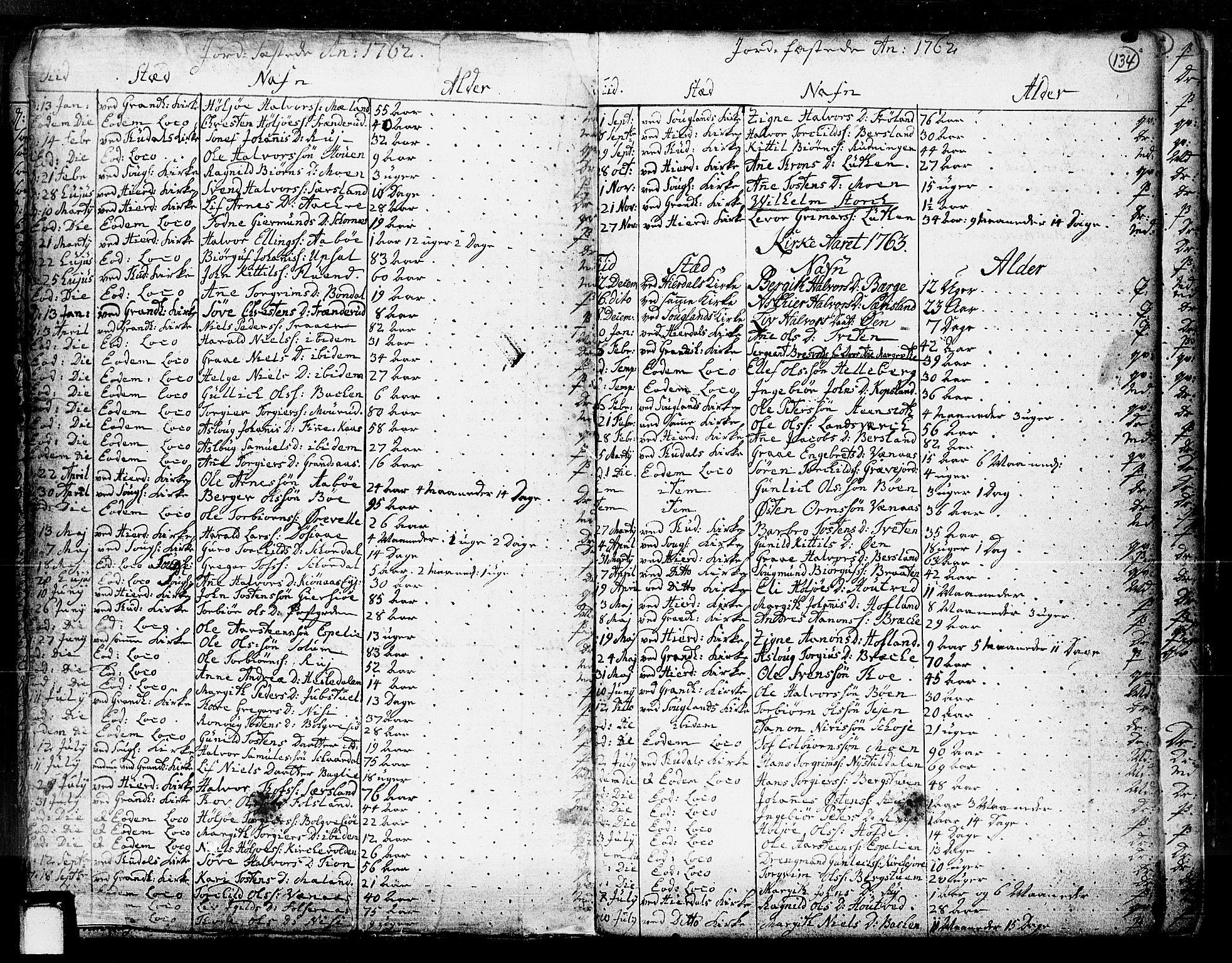 SAKO, Hjartdal kirkebøker, F/Fa/L0003: Ministerialbok nr. I 3, 1727-1775, s. 134