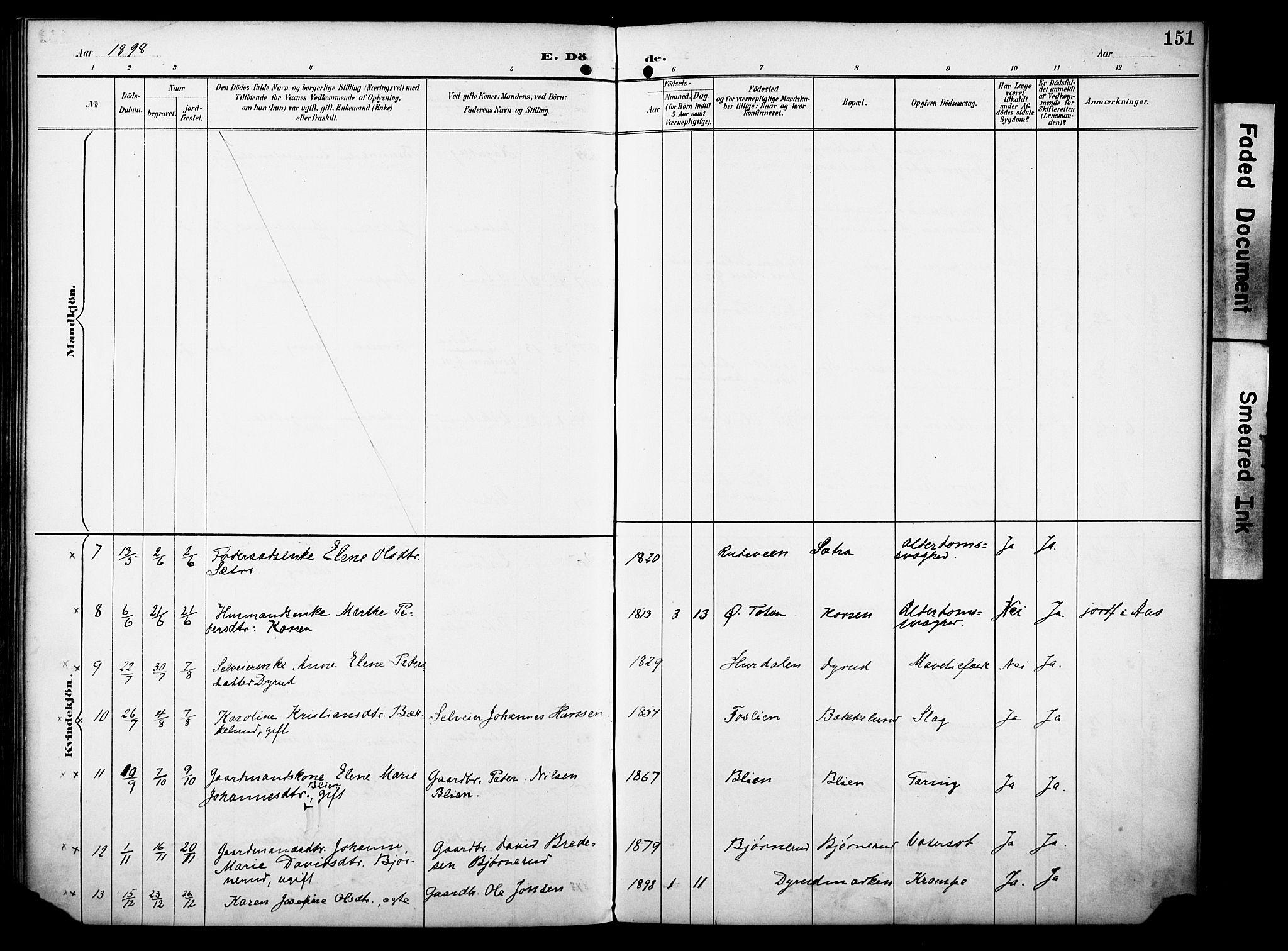 SAH, Vestre Toten prestekontor, H/Ha/Haa/L0012: Ministerialbok nr. 12, 1890-1906, s. 151