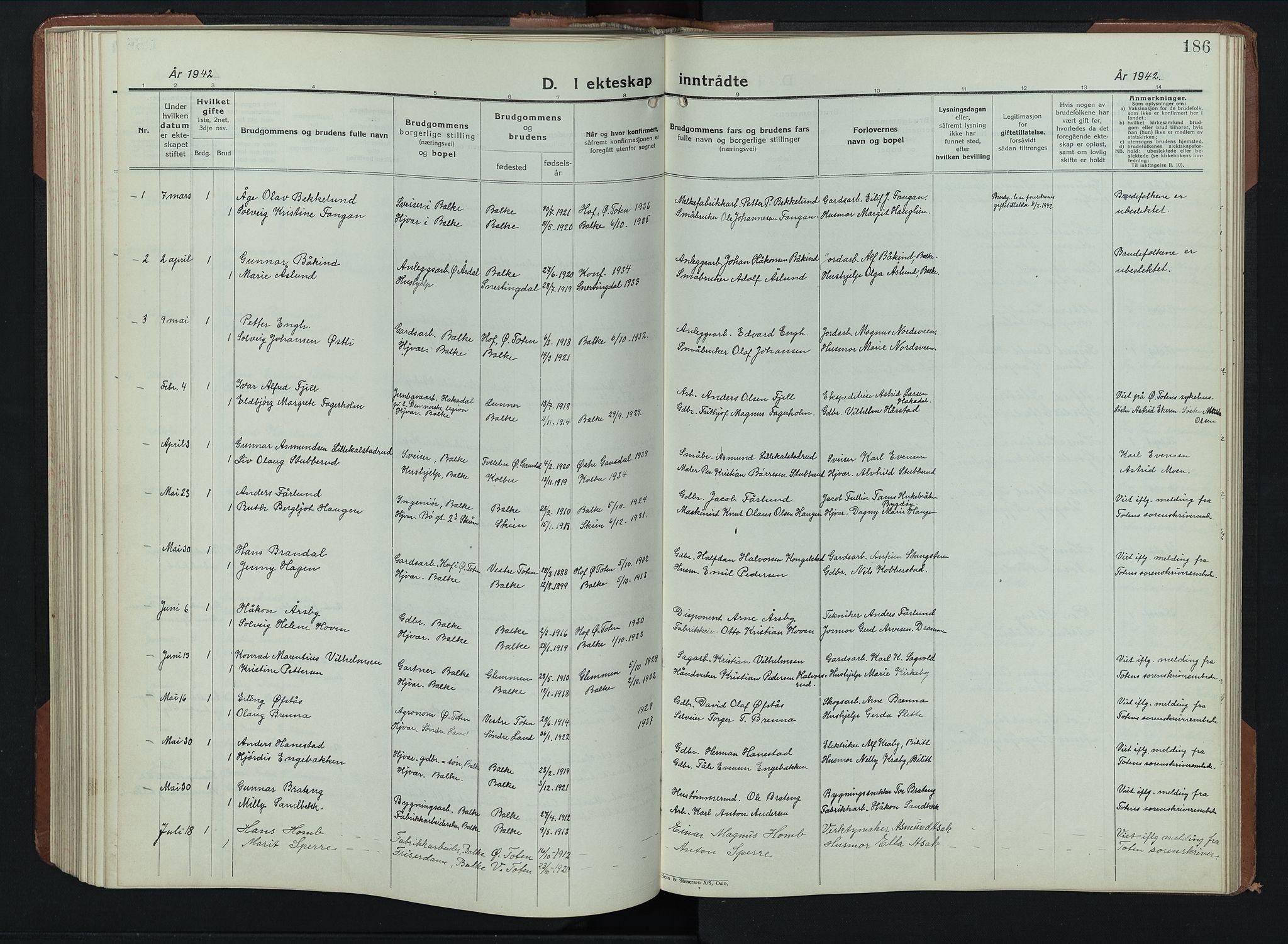 SAH, Balke prestekontor, Klokkerbok nr. 2, 1929-1951, s. 186