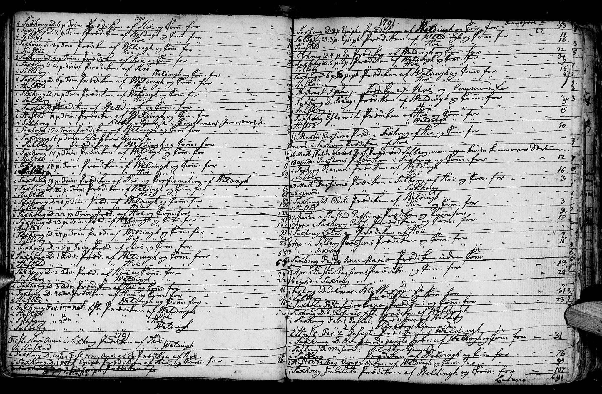 SAT, Ministerialprotokoller, klokkerbøker og fødselsregistre - Nord-Trøndelag, 730/L0273: Ministerialbok nr. 730A02, 1762-1802, s. 62