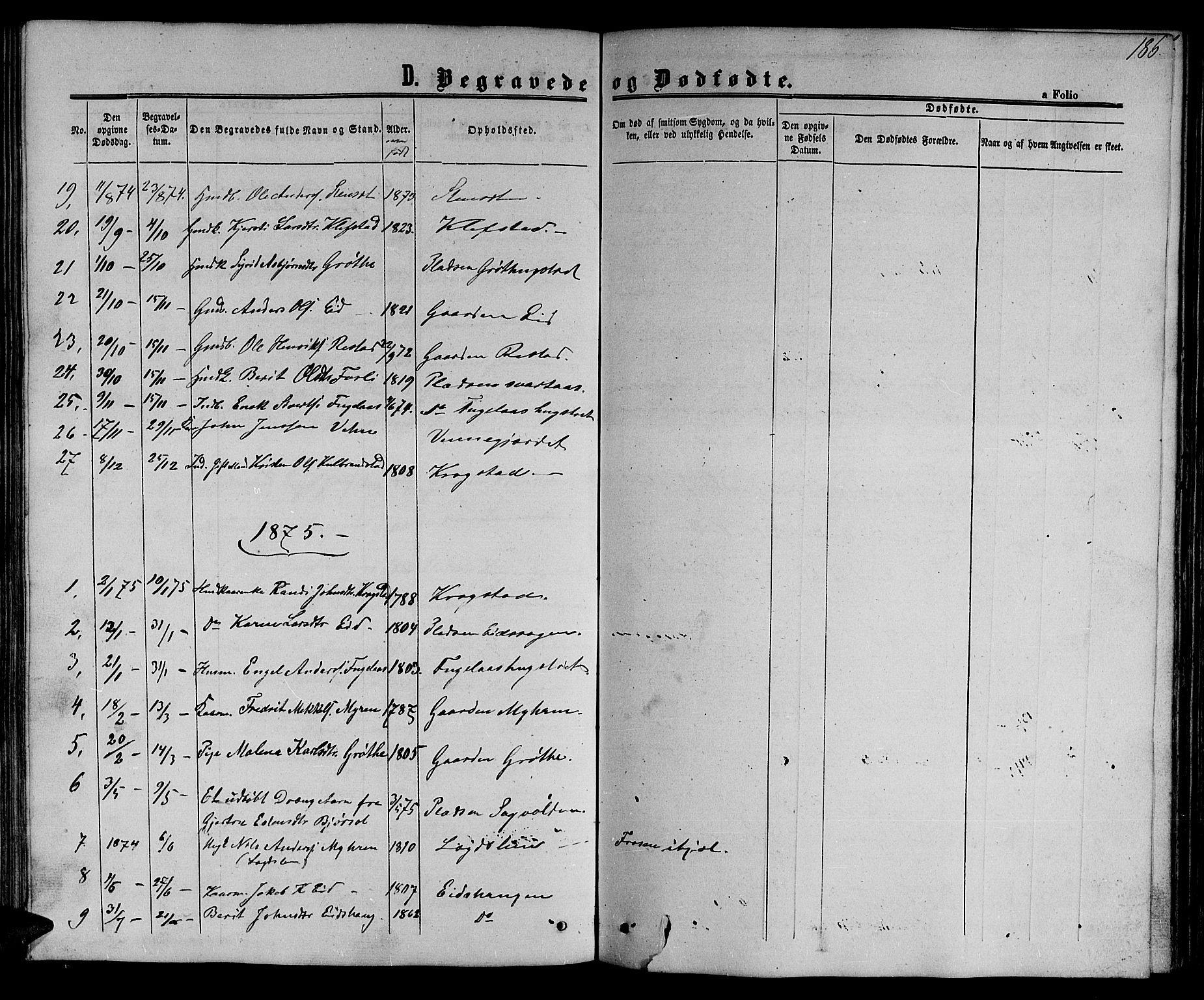 SAT, Ministerialprotokoller, klokkerbøker og fødselsregistre - Sør-Trøndelag, 694/L1131: Klokkerbok nr. 694C03, 1858-1886, s. 186