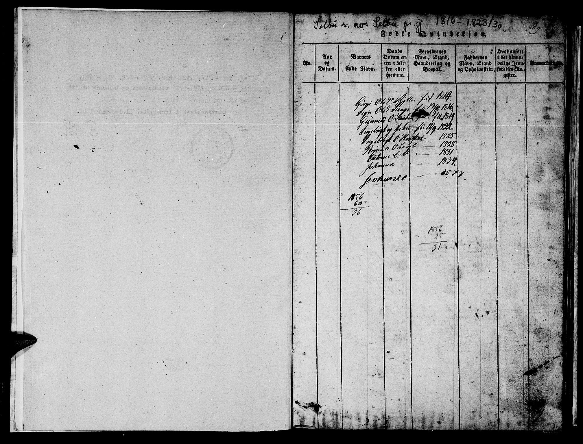 SAT, Ministerialprotokoller, klokkerbøker og fødselsregistre - Sør-Trøndelag, 695/L1152: Klokkerbok nr. 695C03, 1816-1831, s. 0-1