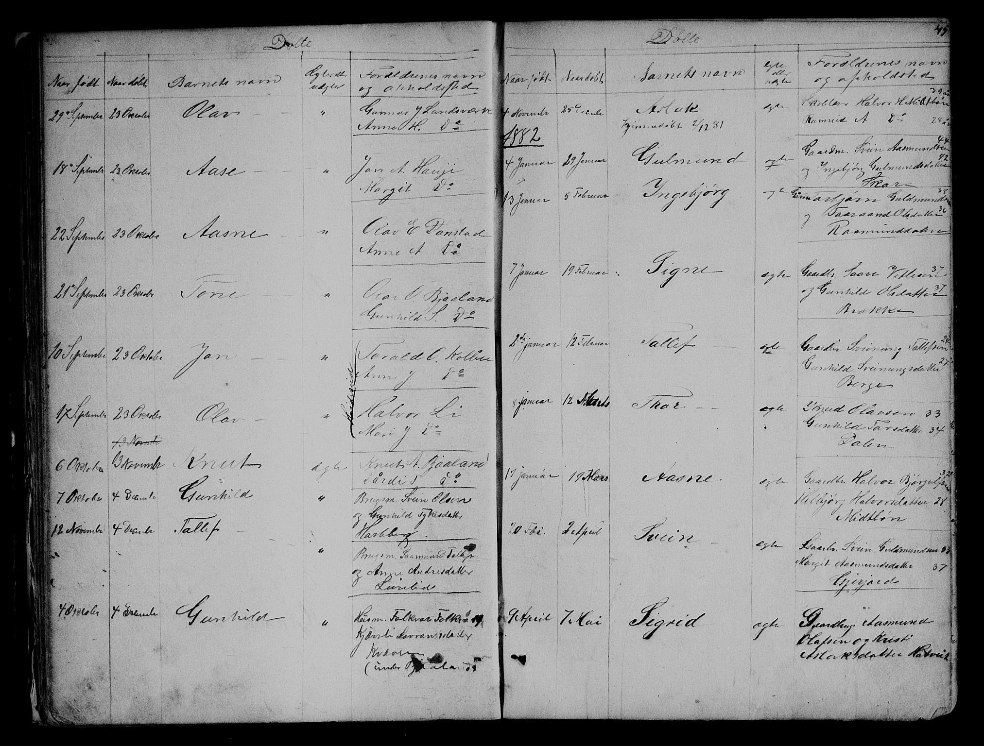 SAKO, Kviteseid kirkebøker, G/Gb/L0002: Klokkerbok nr. II 2, 1850-1892, s. 45