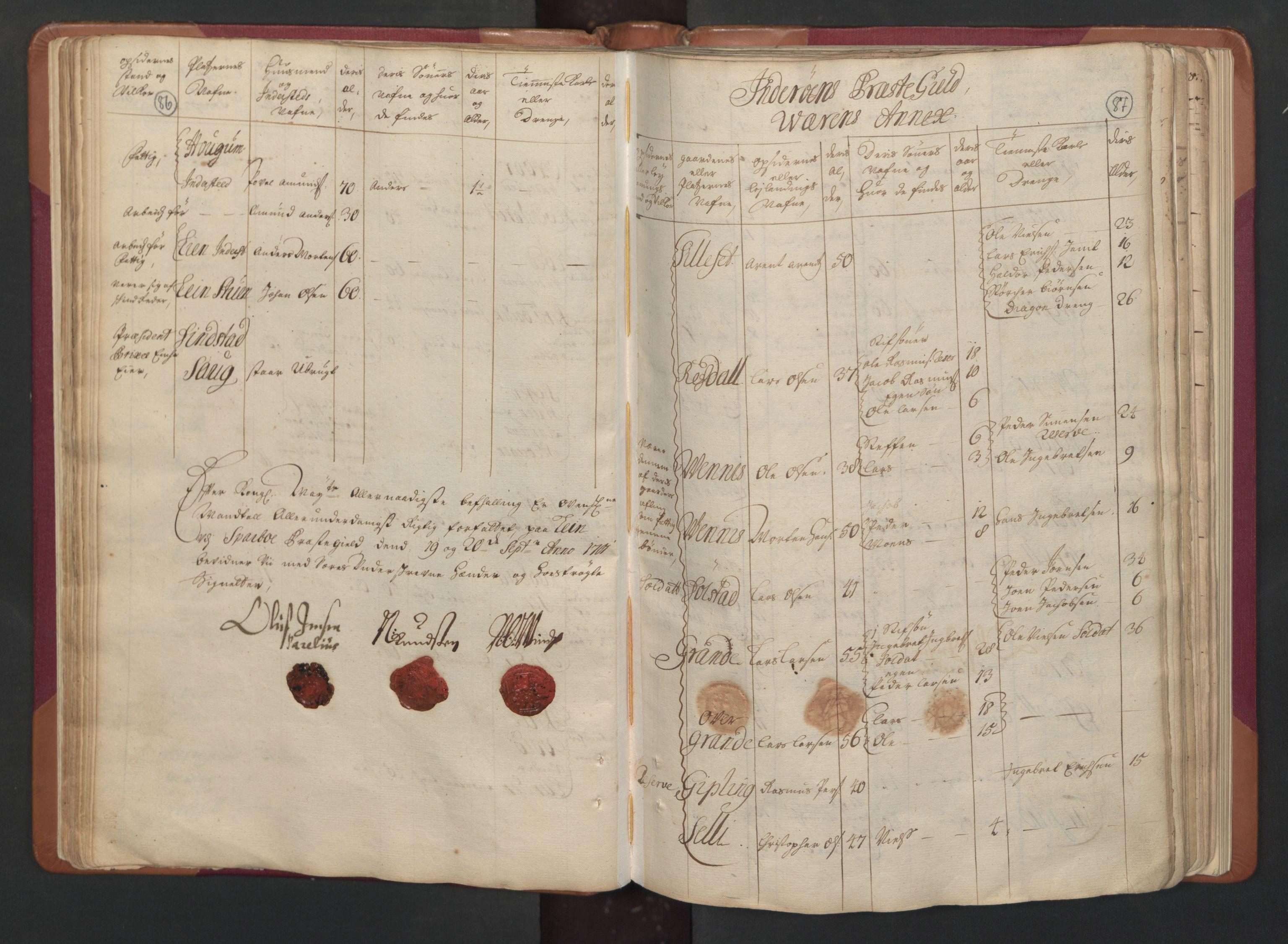 RA, Manntallet 1701, nr. 15: Inderøy fogderi og Namdal fogderi, 1701, s. 86-87