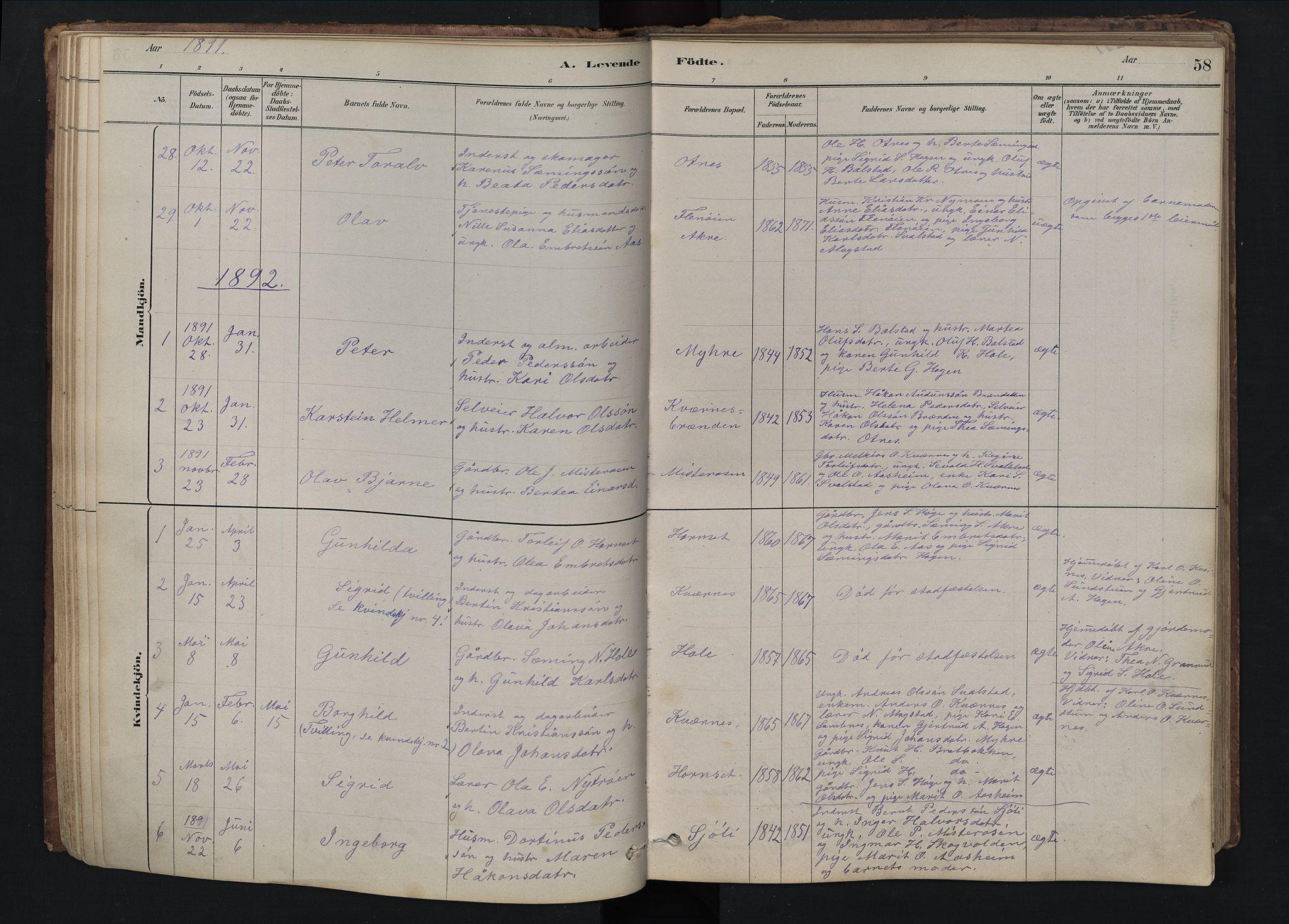 SAH, Rendalen prestekontor, H/Ha/Hab/L0009: Klokkerbok nr. 9, 1879-1902, s. 58