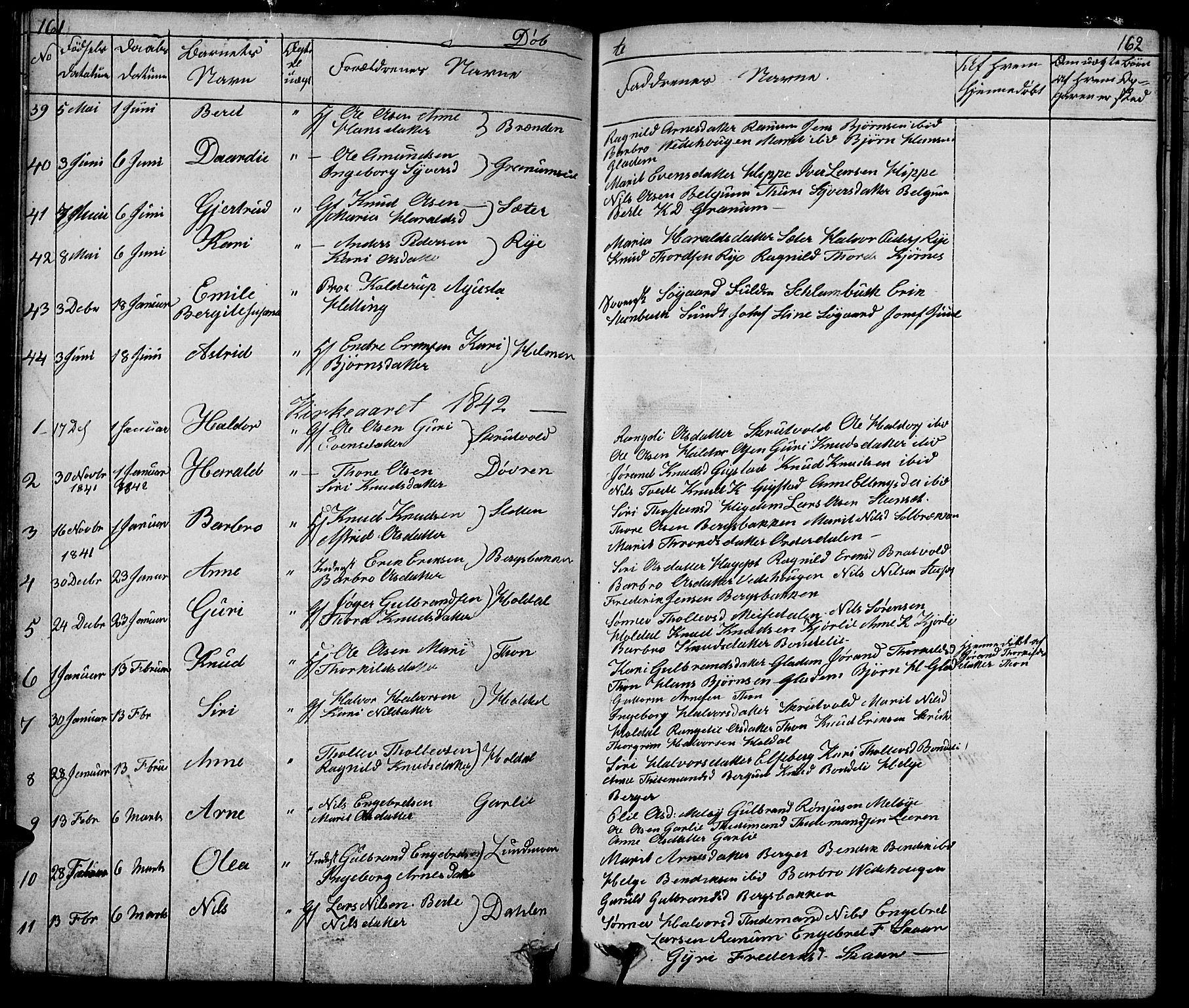 SAH, Nord-Aurdal prestekontor, Klokkerbok nr. 1, 1834-1887, s. 161-162