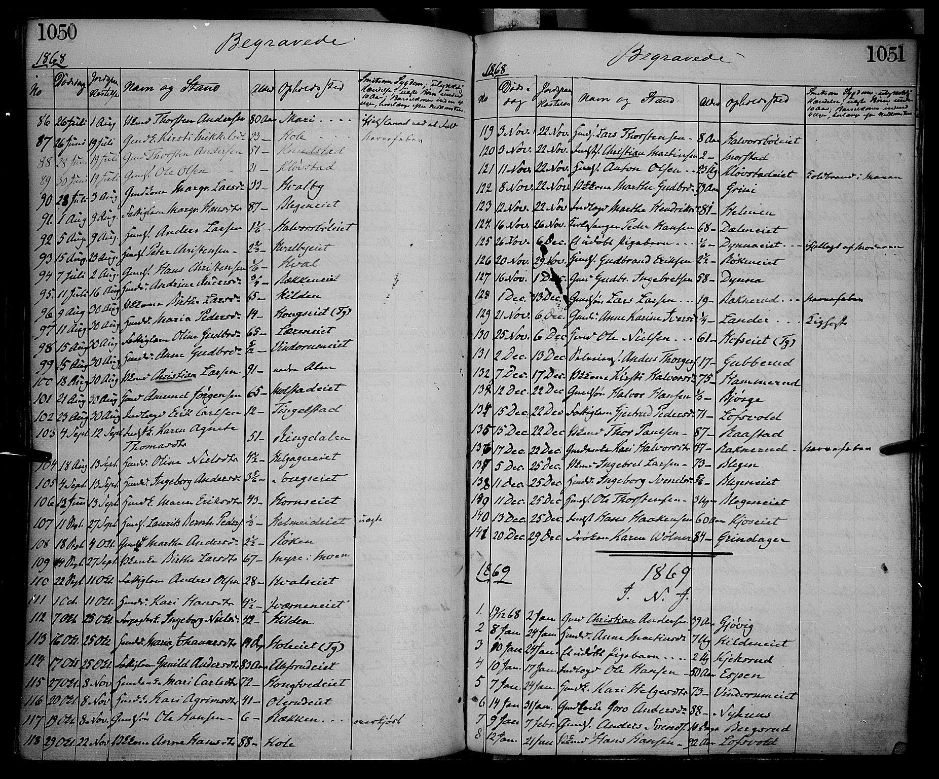 SAH, Gran prestekontor, Ministerialbok nr. 12, 1856-1874, s. 1050-1051