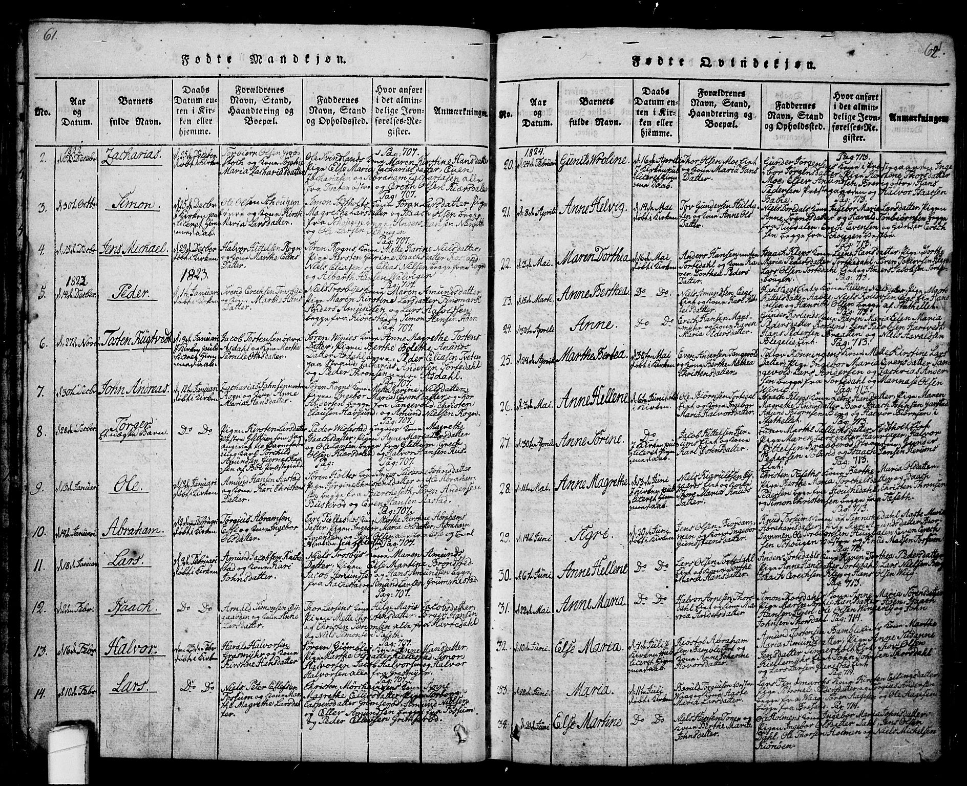 SAKO, Bamble kirkebøker, G/Ga/L0005: Klokkerbok nr. I 5, 1814-1855, s. 61-62