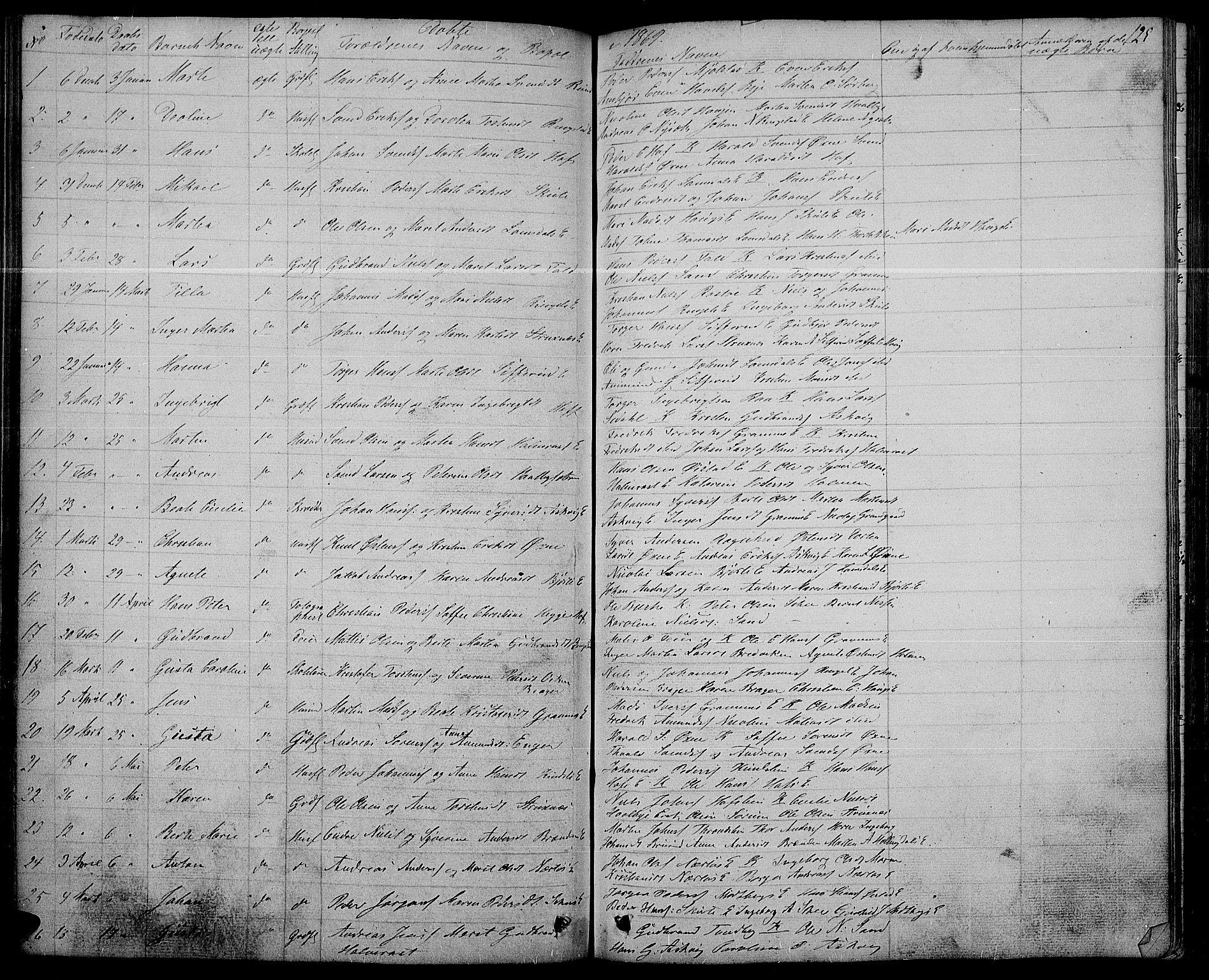 SAH, Søndre Land prestekontor, L/L0001: Klokkerbok nr. 1, 1849-1883, s. 125
