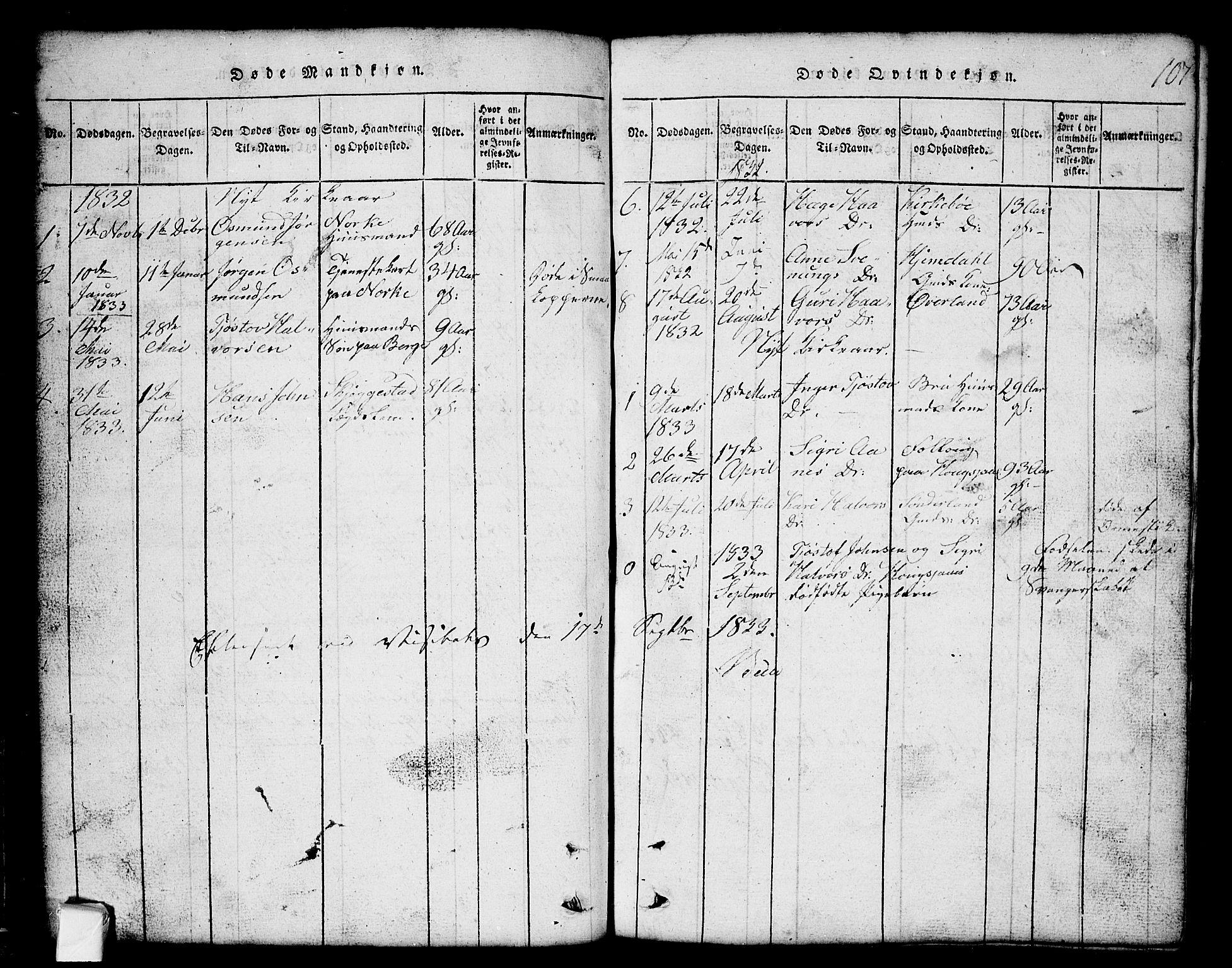 SAKO, Nissedal kirkebøker, G/Gb/L0001: Klokkerbok nr. II 1, 1814-1862, s. 107