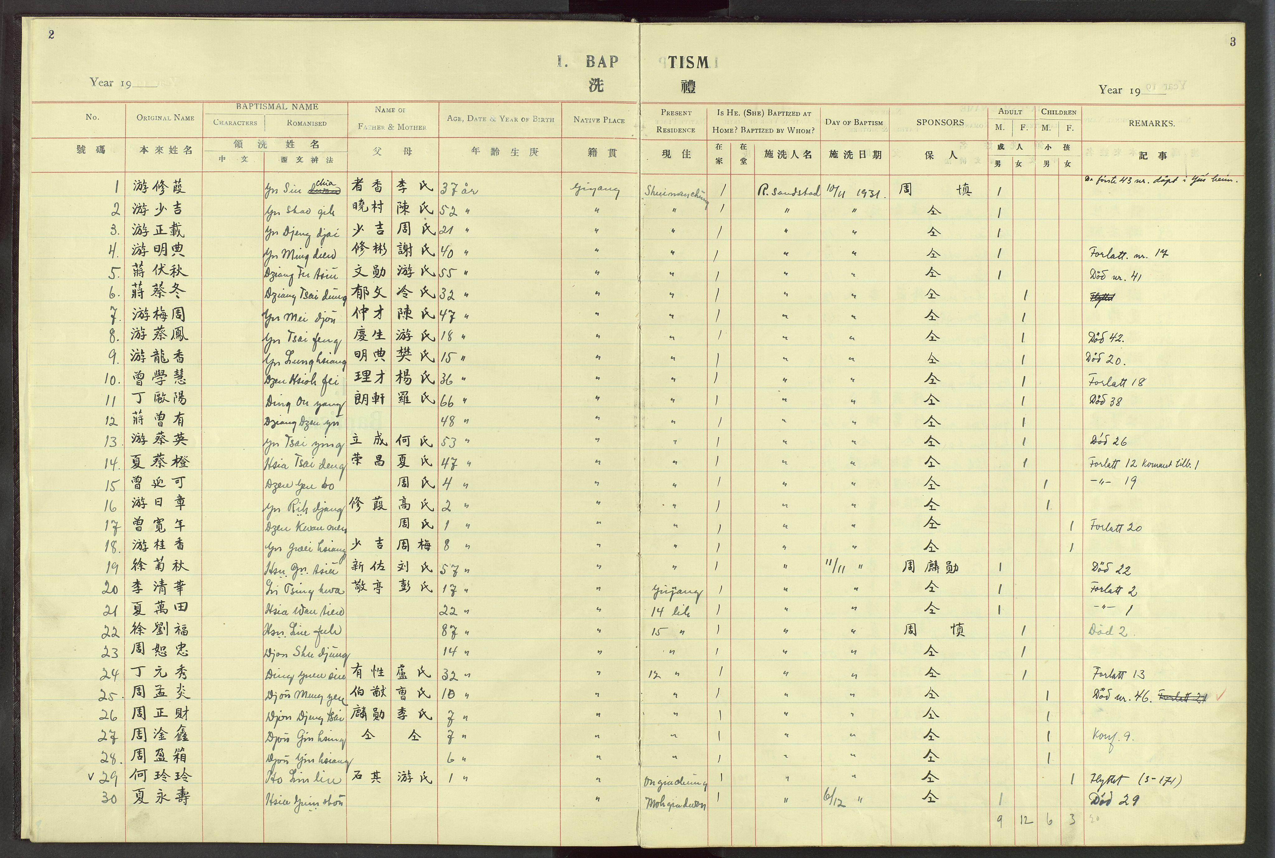 VID, Det Norske Misjonsselskap - utland - Kina (Hunan), Dm/L0024: Ministerialbok nr. 62, 1931-1948, s. 2-3