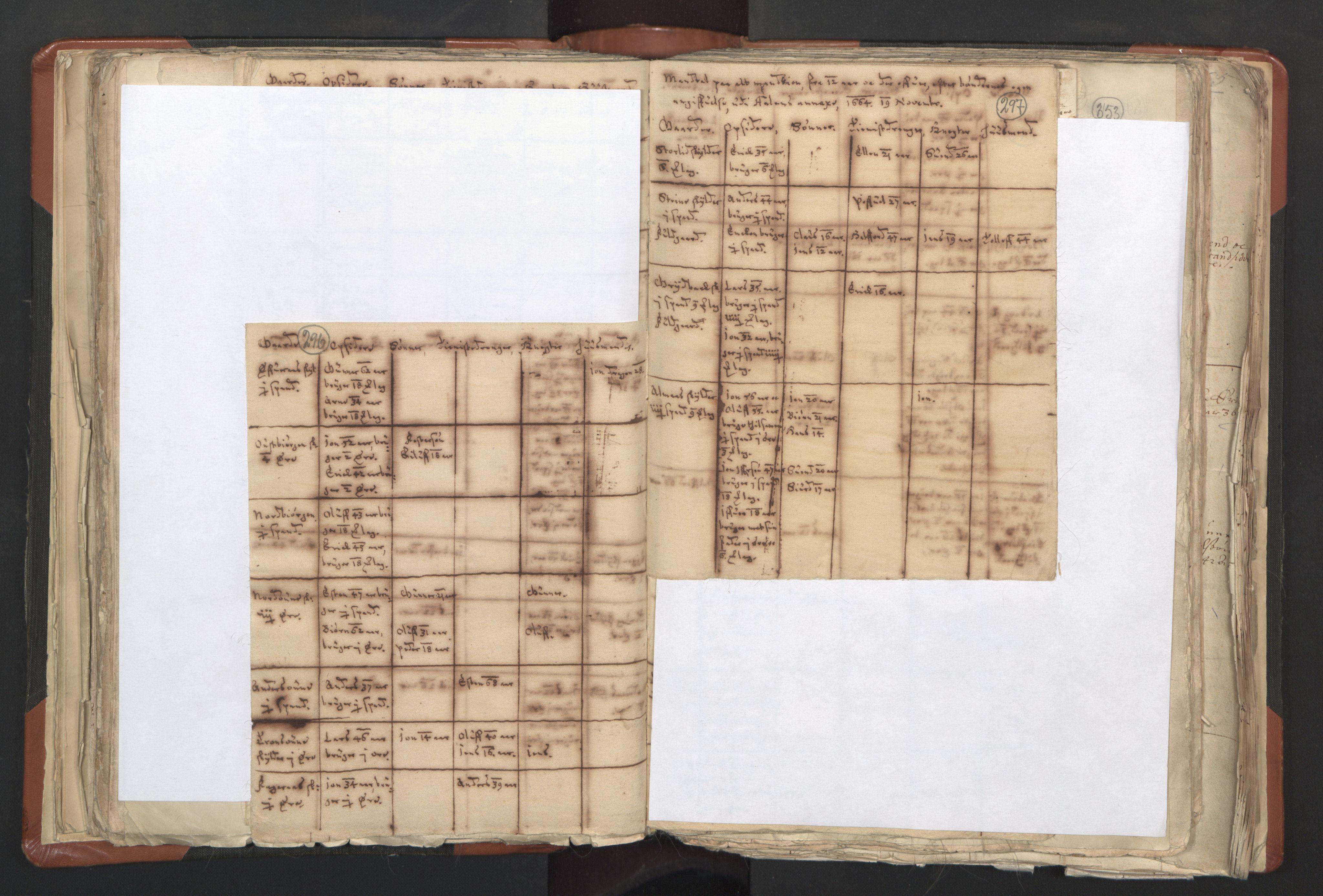RA, Sogneprestenes manntall 1664-1666, nr. 31: Dalane prosti, 1664-1666, s. 296-297