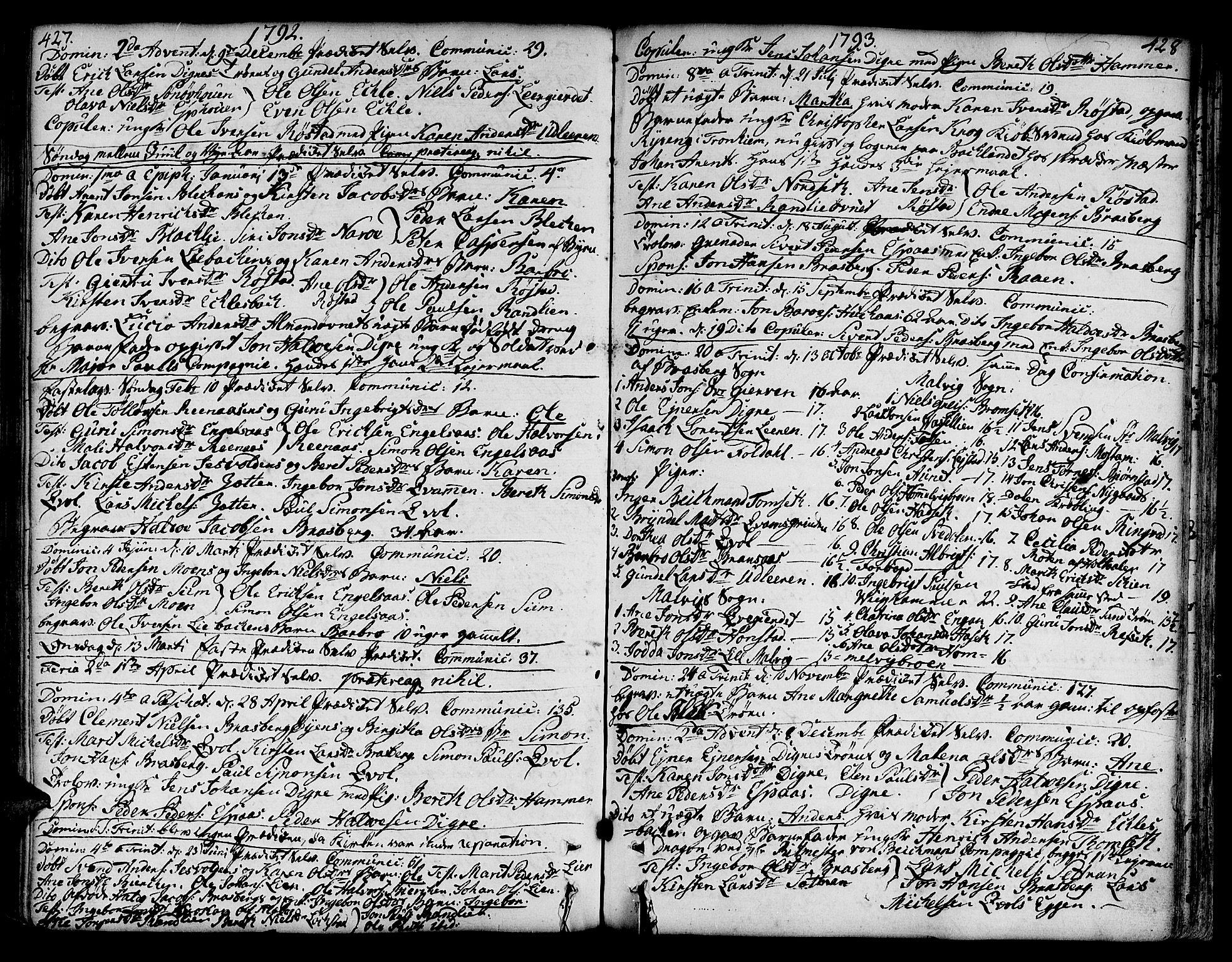 SAT, Ministerialprotokoller, klokkerbøker og fødselsregistre - Sør-Trøndelag, 606/L0282: Ministerialbok nr. 606A02 /3, 1781-1817, s. 427-428
