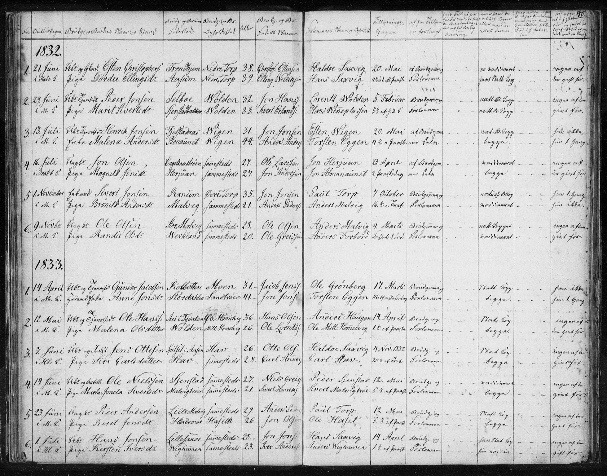 SAT, Ministerialprotokoller, klokkerbøker og fødselsregistre - Sør-Trøndelag, 616/L0405: Ministerialbok nr. 616A02, 1831-1842, s. 40
