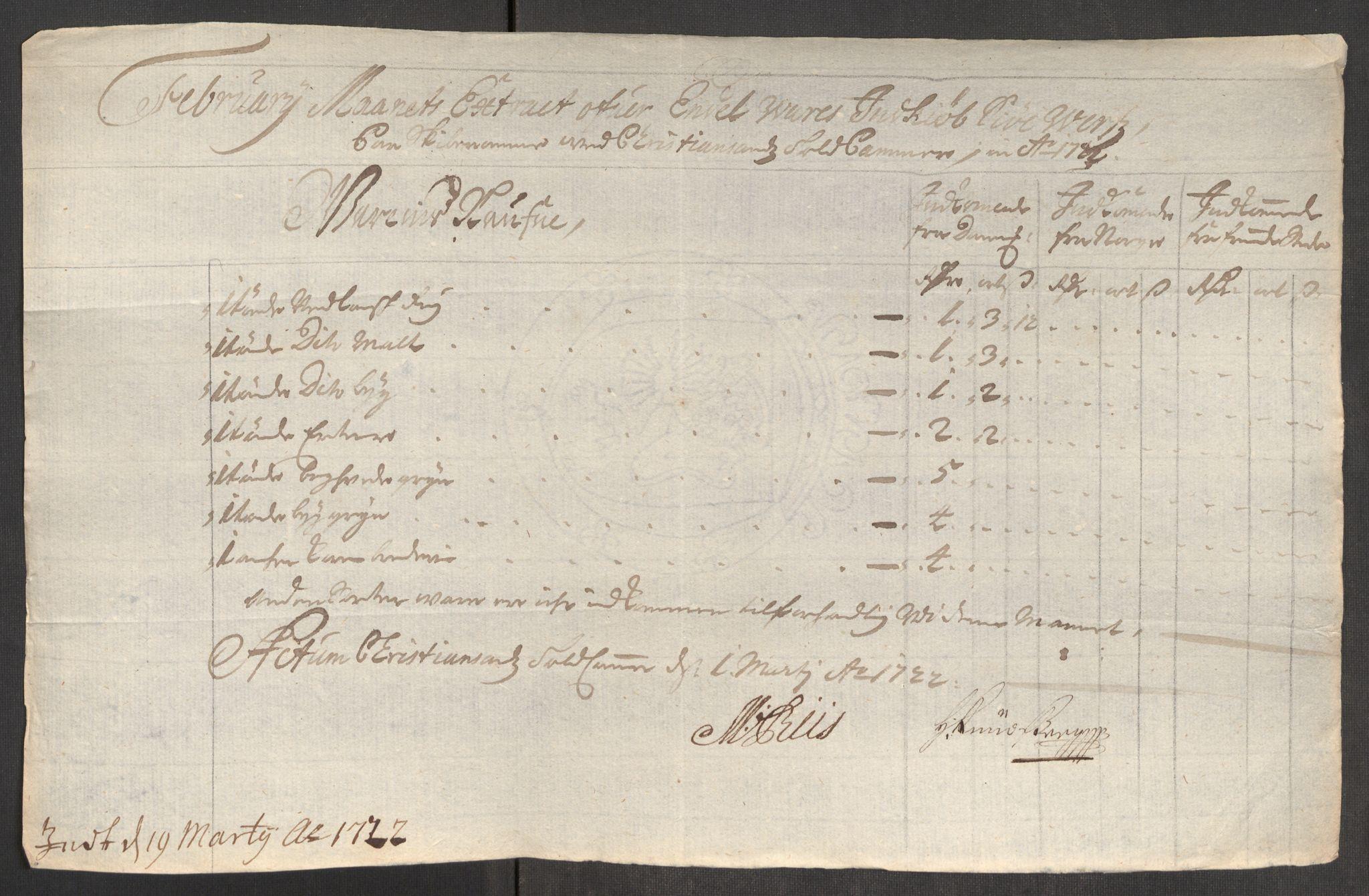 RA, Rentekammeret inntil 1814, Realistisk ordnet avdeling, Oe/L0001: [Ø1]: Priskuranter, 1712-1739, s. 268