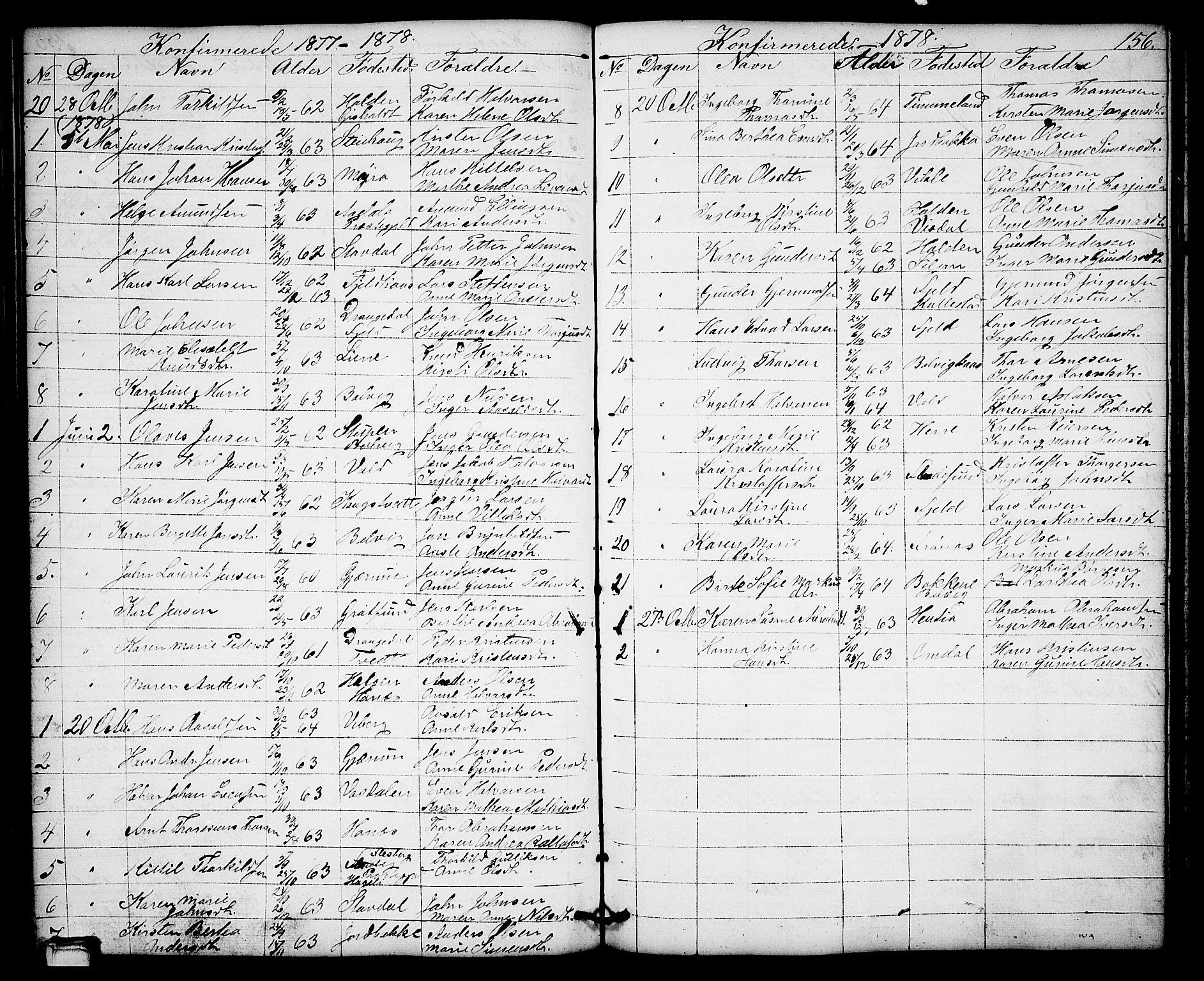 SAKO, Solum kirkebøker, G/Gb/L0002: Klokkerbok nr. II 2, 1859-1879, s. 156