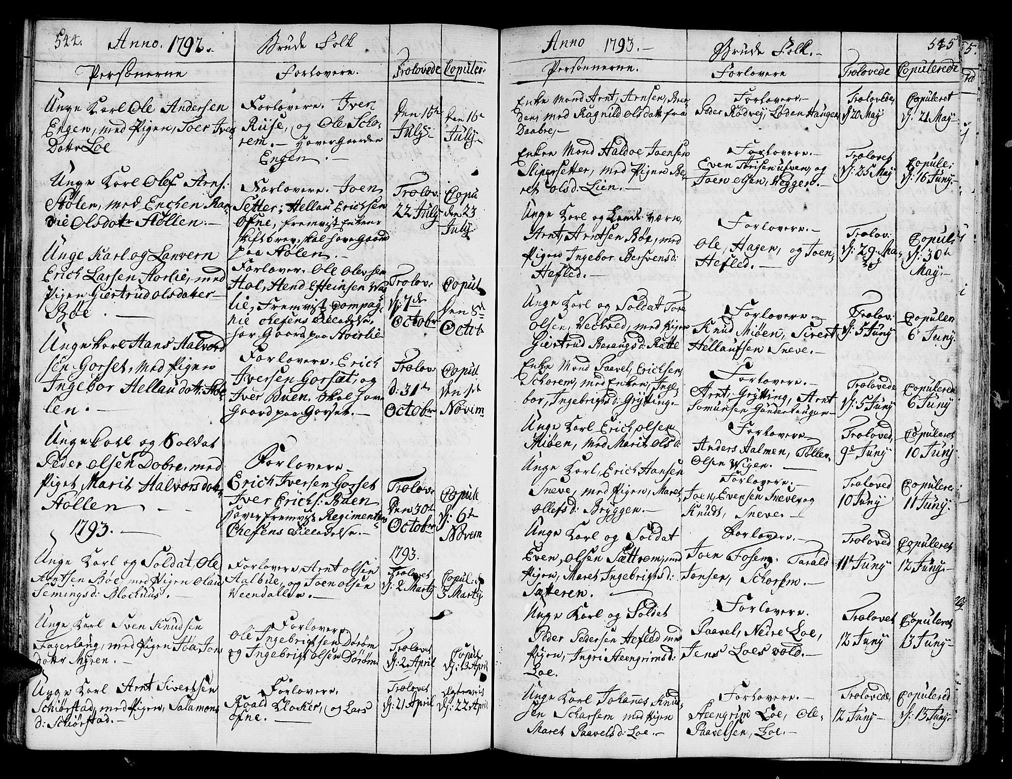 SAT, Ministerialprotokoller, klokkerbøker og fødselsregistre - Sør-Trøndelag, 678/L0893: Ministerialbok nr. 678A03, 1792-1805, s. 544-545