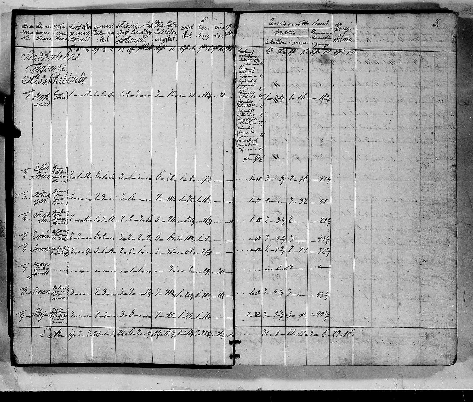 RA, Rentekammeret inntil 1814, Realistisk ordnet avdeling, N/Nb/Nbf/L0135: Sunnhordland matrikkelprotokoll, 1723, s. 2b-3a