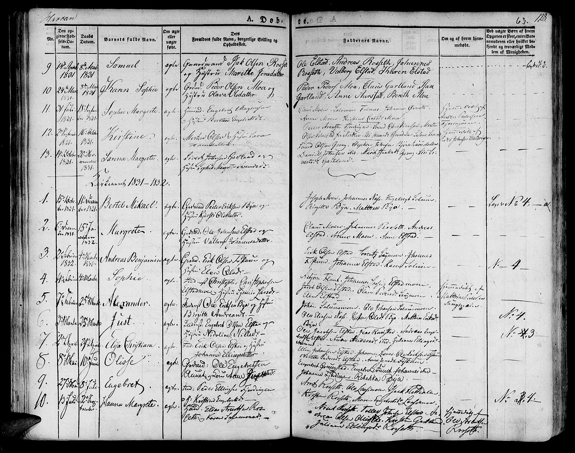 SAT, Ministerialprotokoller, klokkerbøker og fødselsregistre - Nord-Trøndelag, 758/L0510: Ministerialbok nr. 758A01 /3, 1821-1841, s. 63