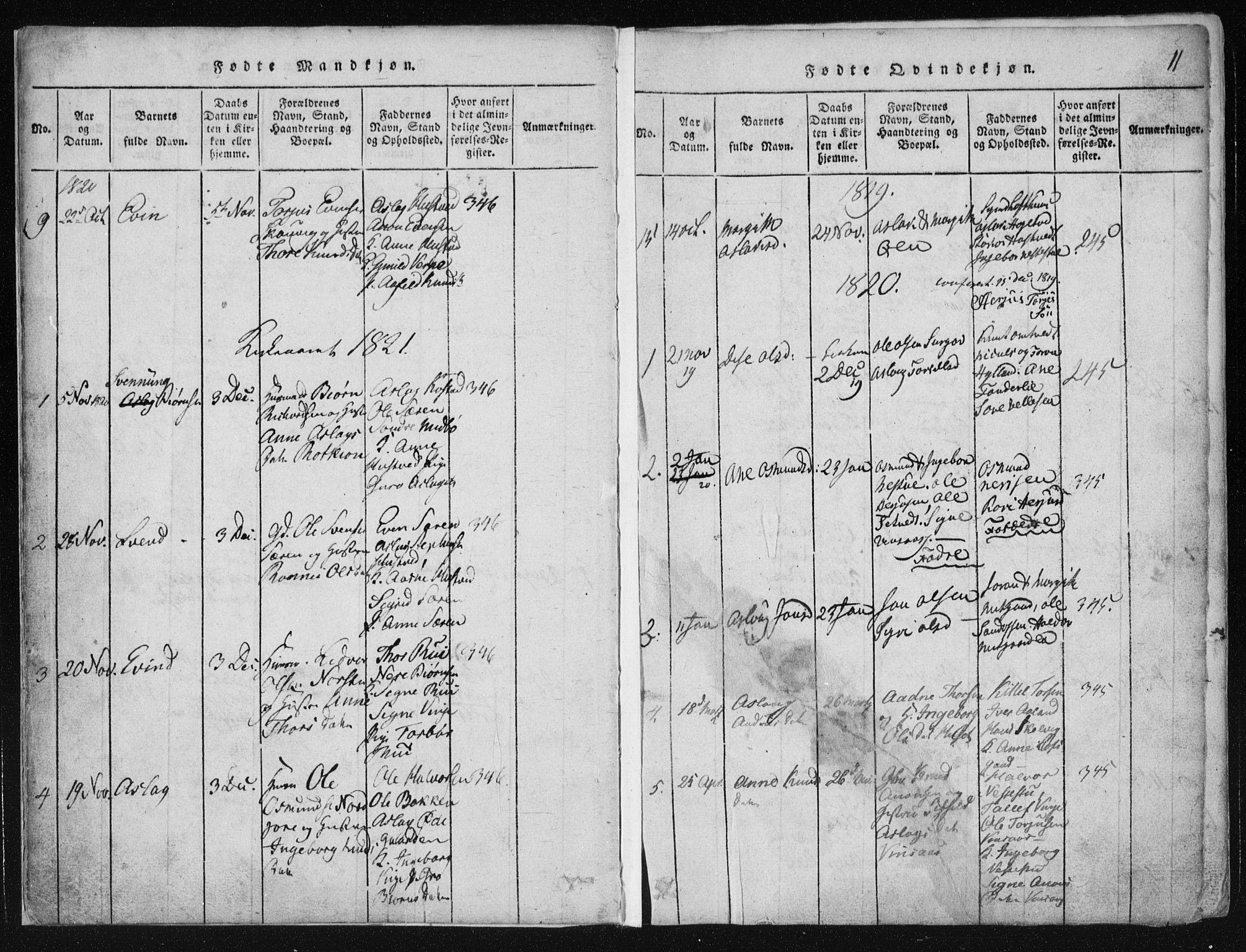 SAKO, Vinje kirkebøker, F/Fa/L0003: Ministerialbok nr. I 3, 1814-1843, s. 11
