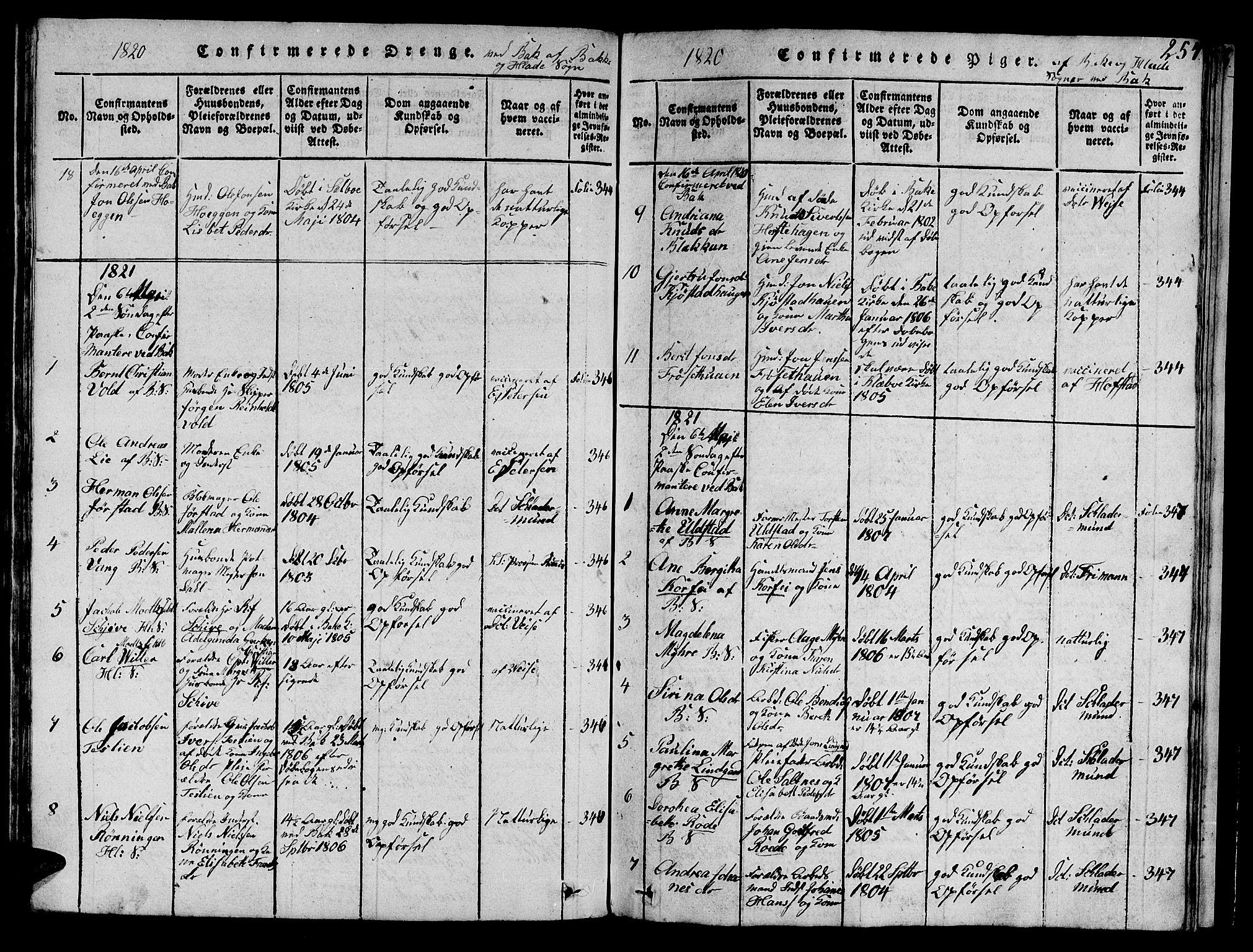 SAT, Ministerialprotokoller, klokkerbøker og fødselsregistre - Sør-Trøndelag, 606/L0307: Klokkerbok nr. 606C03, 1817-1824, s. 254
