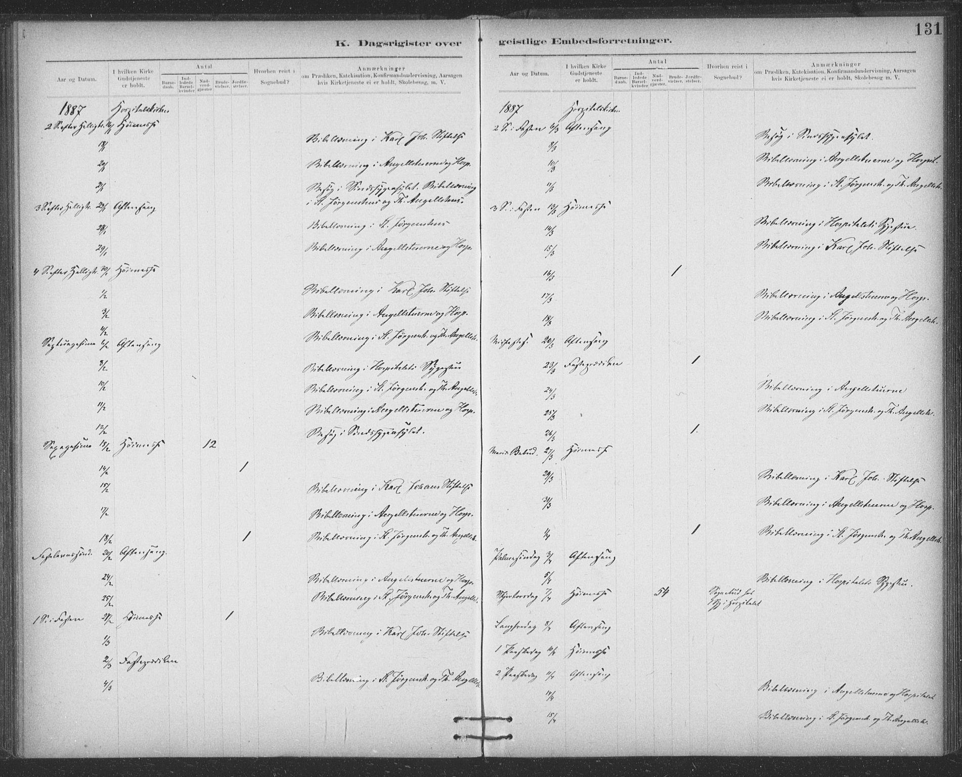 SAT, Ministerialprotokoller, klokkerbøker og fødselsregistre - Sør-Trøndelag, 623/L0470: Ministerialbok nr. 623A04, 1884-1938, s. 131
