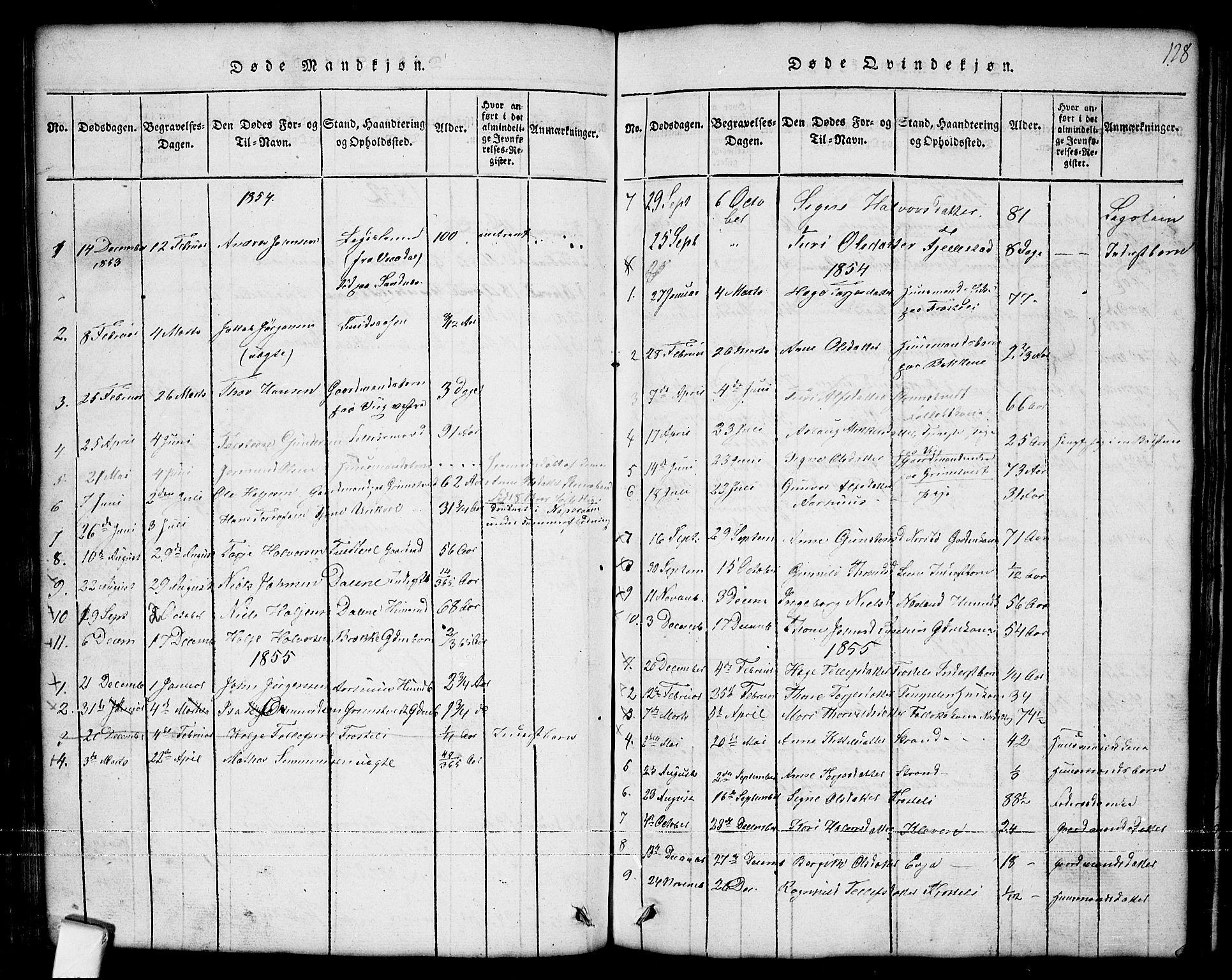 SAKO, Nissedal kirkebøker, G/Ga/L0001: Klokkerbok nr. I 1, 1814-1860, s. 128