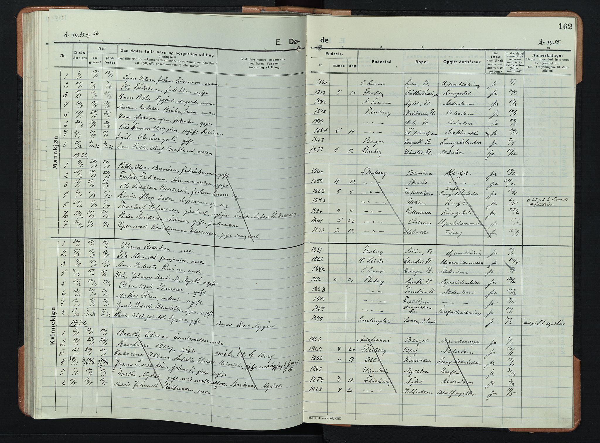 SAH, Søndre Land prestekontor, L/L0008: Klokkerbok nr. 8, 1926-1950, s. 162