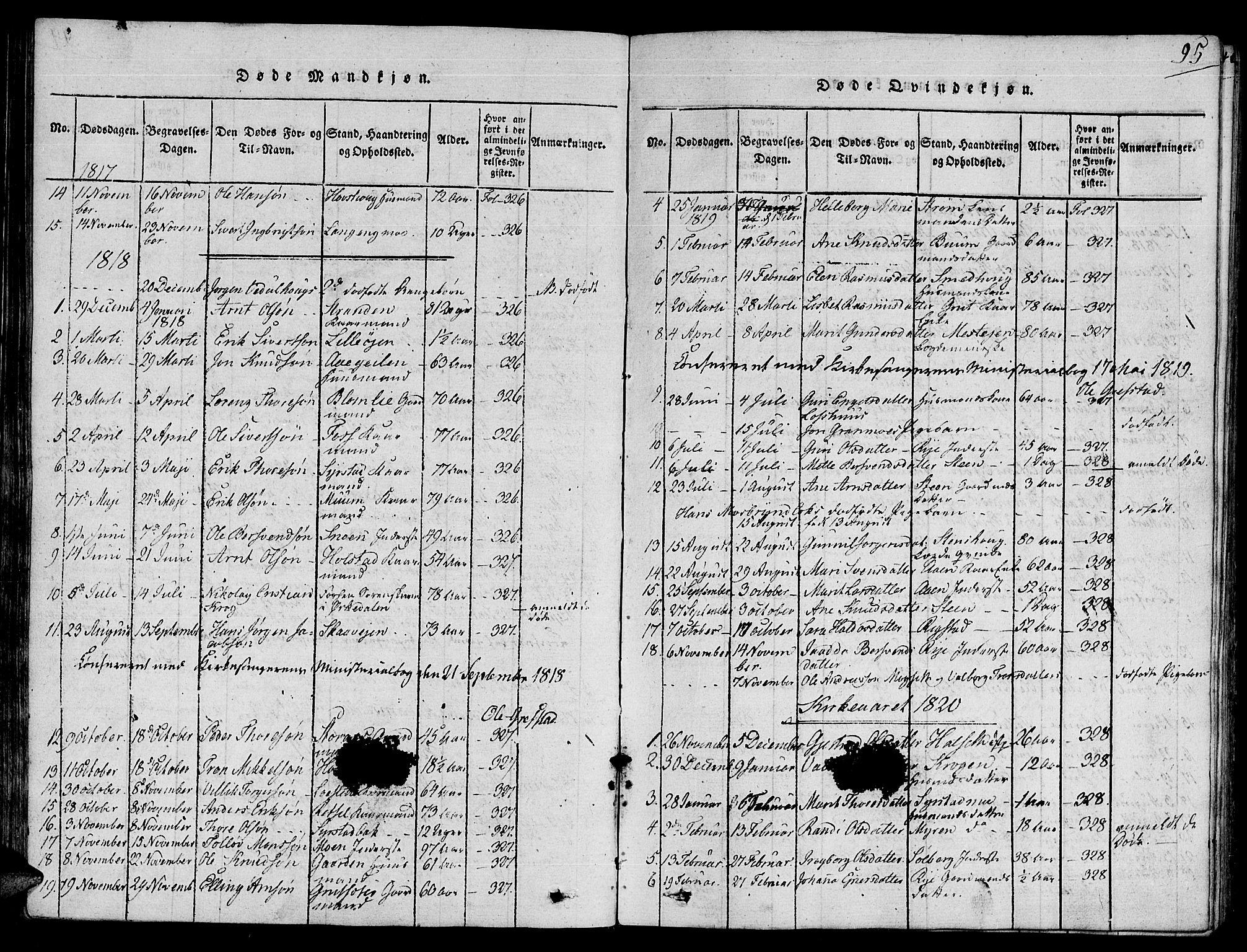 SAT, Ministerialprotokoller, klokkerbøker og fødselsregistre - Sør-Trøndelag, 672/L0853: Ministerialbok nr. 672A06 /1, 1816-1829, s. 95