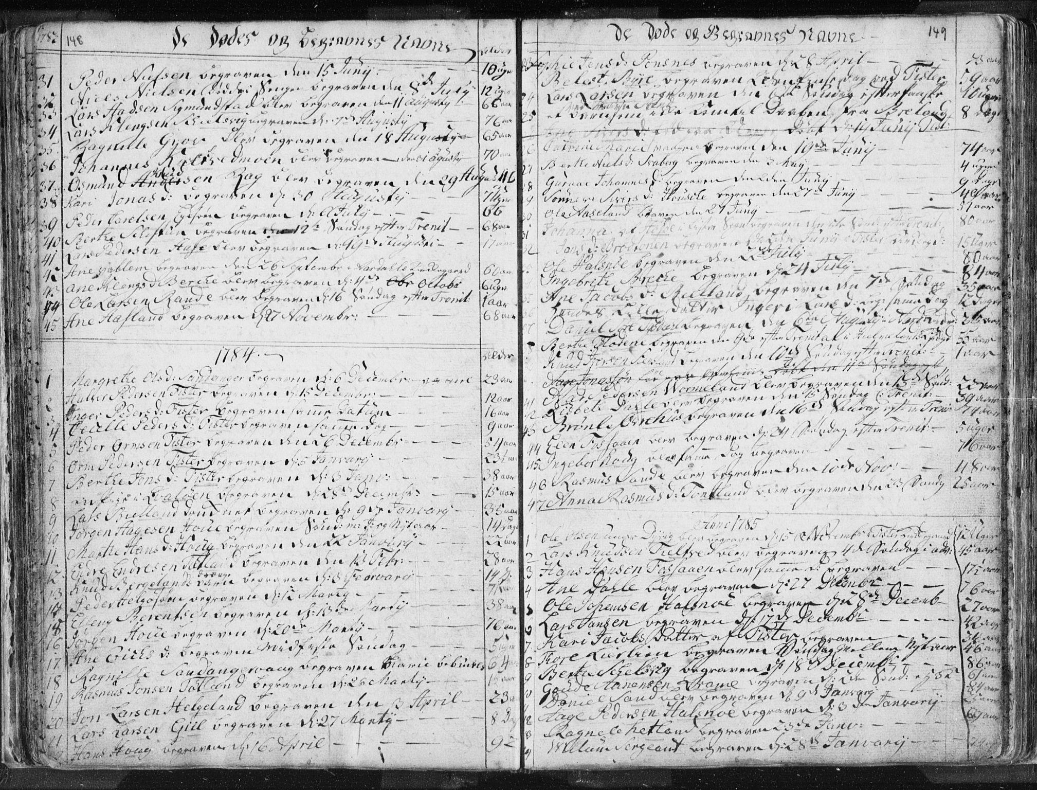 SAST, Hjelmeland sokneprestkontor, IV/L0001: Ministerialbok nr. A 1, 1760-1799, s. 148-149