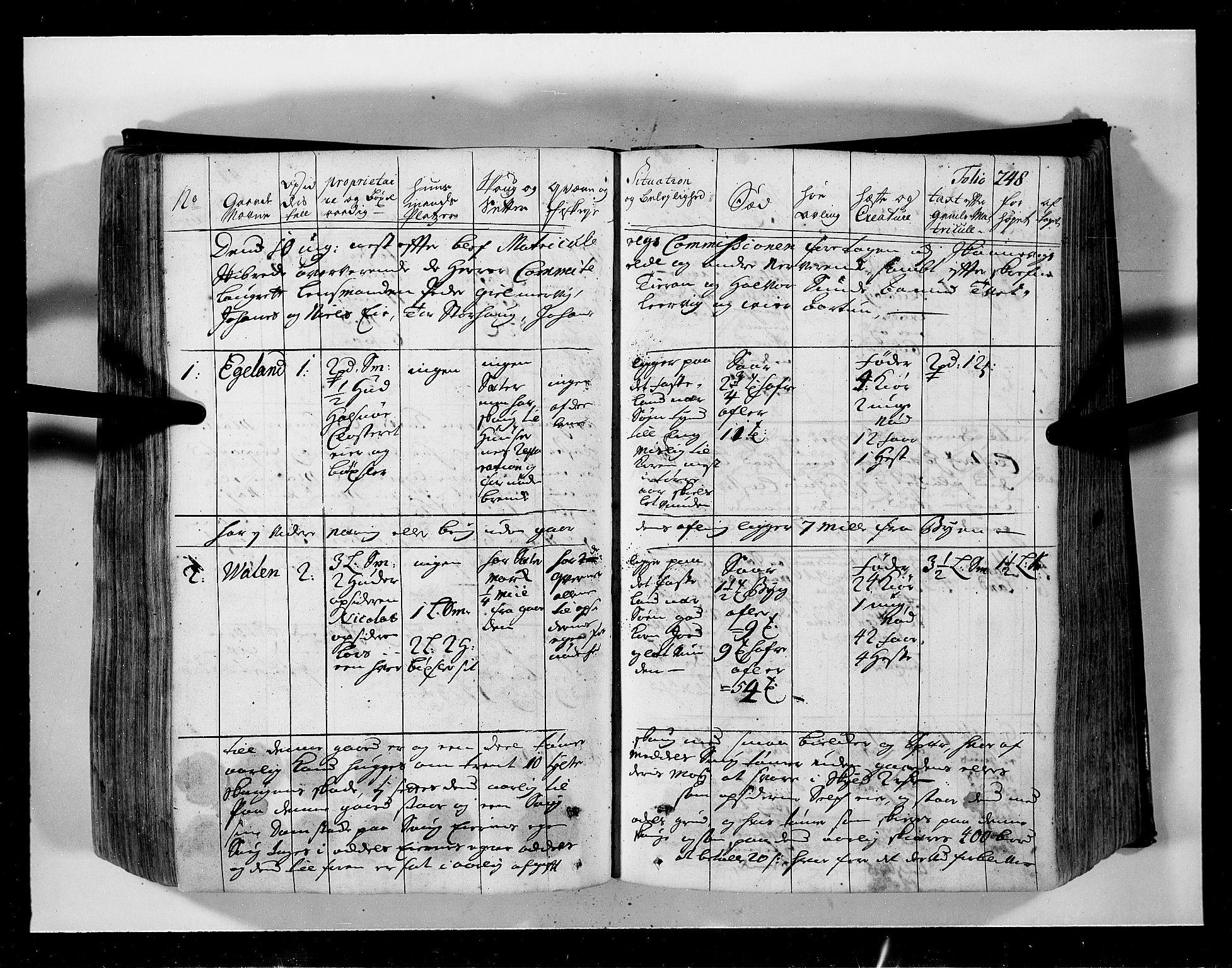 RA, Rentekammeret inntil 1814, Realistisk ordnet avdeling, N/Nb/Nbf/L0134: Sunnhordland eksaminasjonsprotokoll, 1723, s. 247b-248a