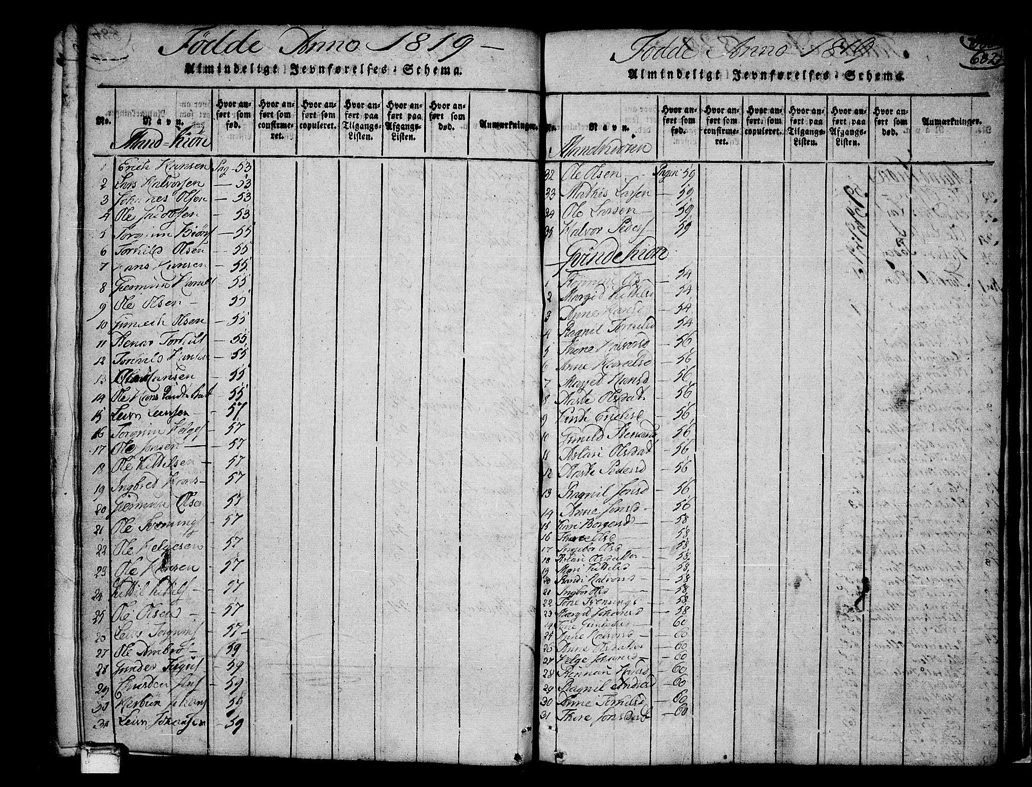 SAKO, Heddal kirkebøker, F/Fa/L0005: Ministerialbok nr. I 5, 1814-1837, s. 681-682