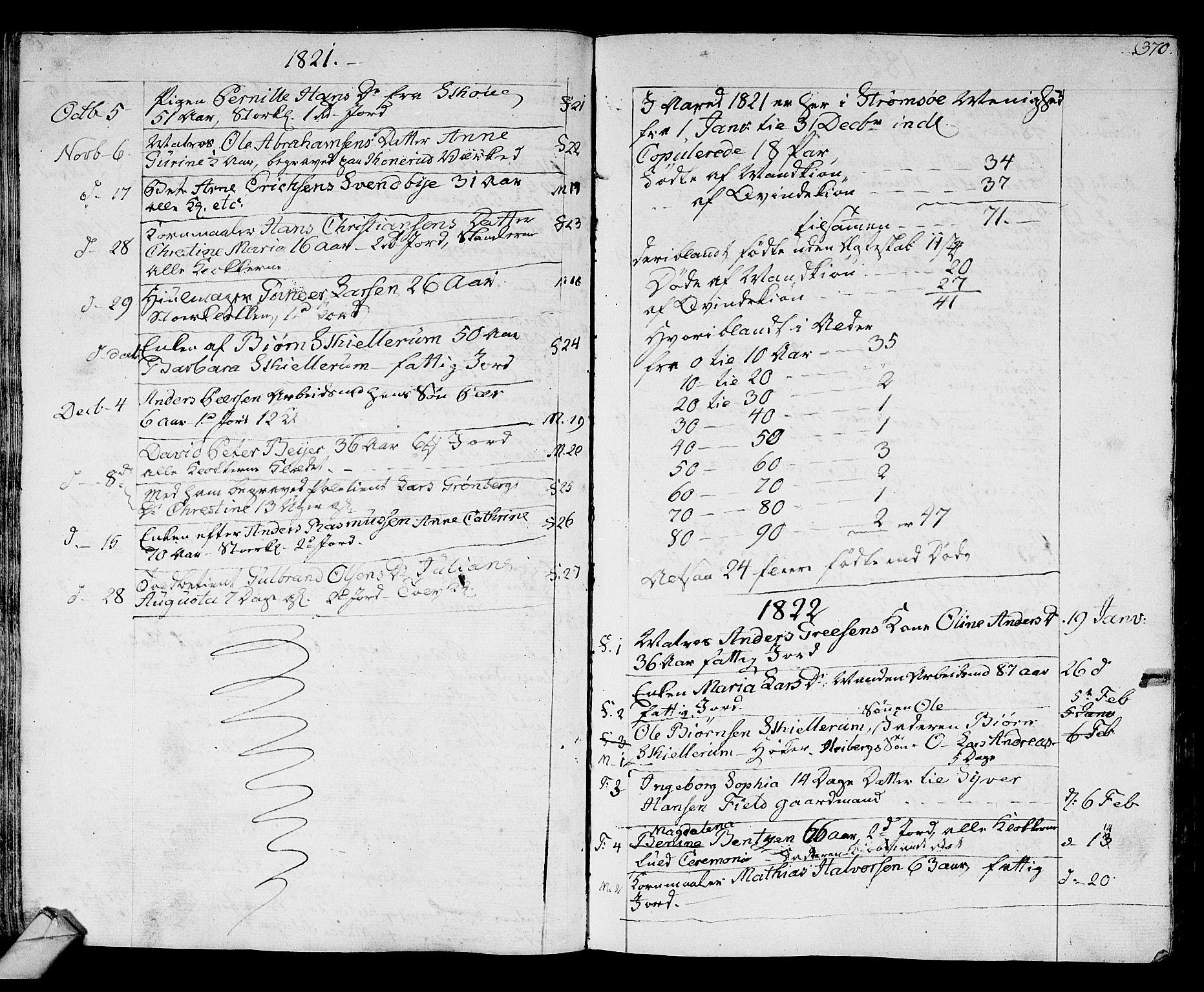 SAKO, Strømsø kirkebøker, F/Fa/L0010: Ministerialbok nr. I 10, 1792-1822, s. 370