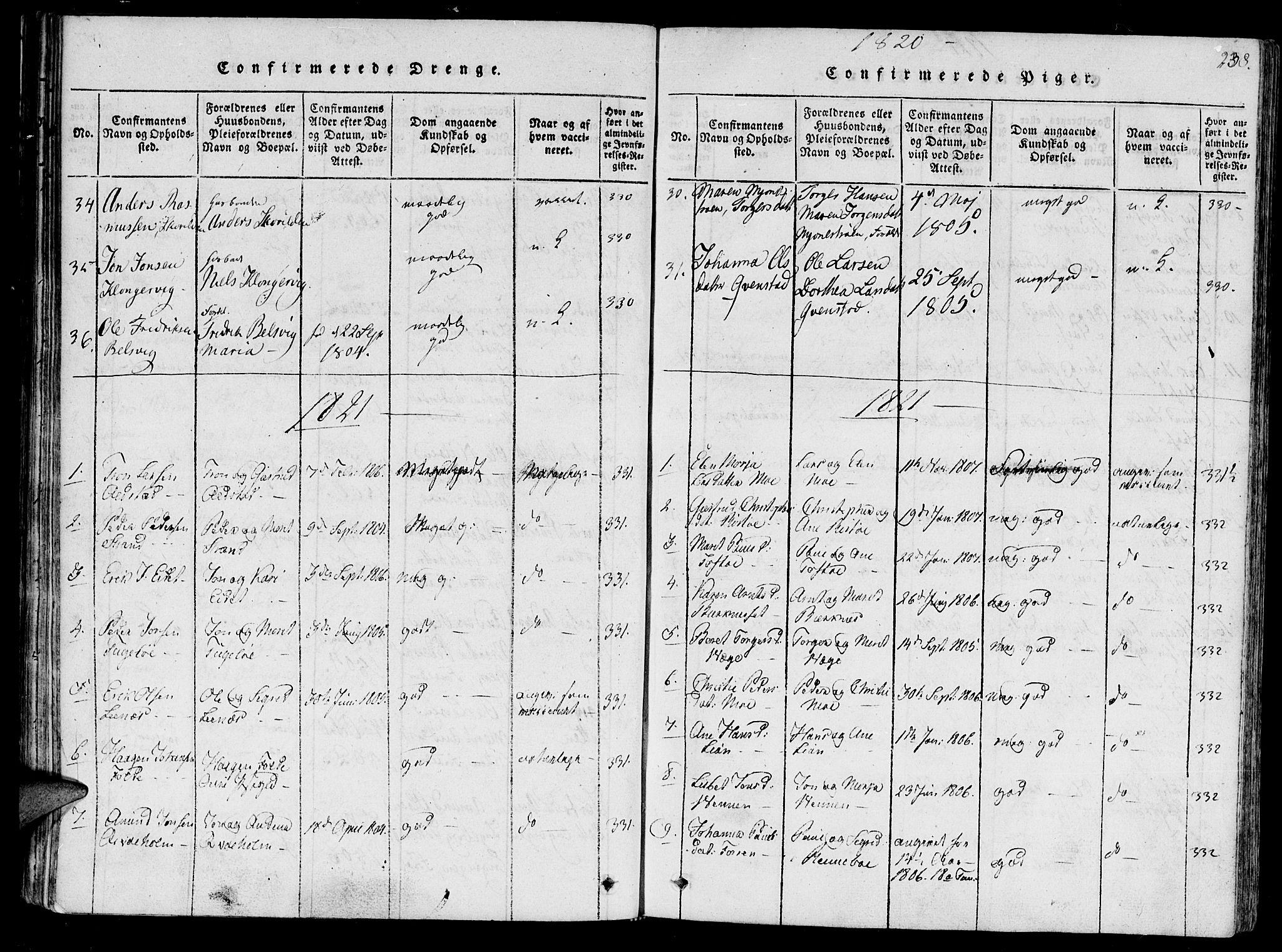 SAT, Ministerialprotokoller, klokkerbøker og fødselsregistre - Sør-Trøndelag, 630/L0491: Ministerialbok nr. 630A04, 1818-1830, s. 238