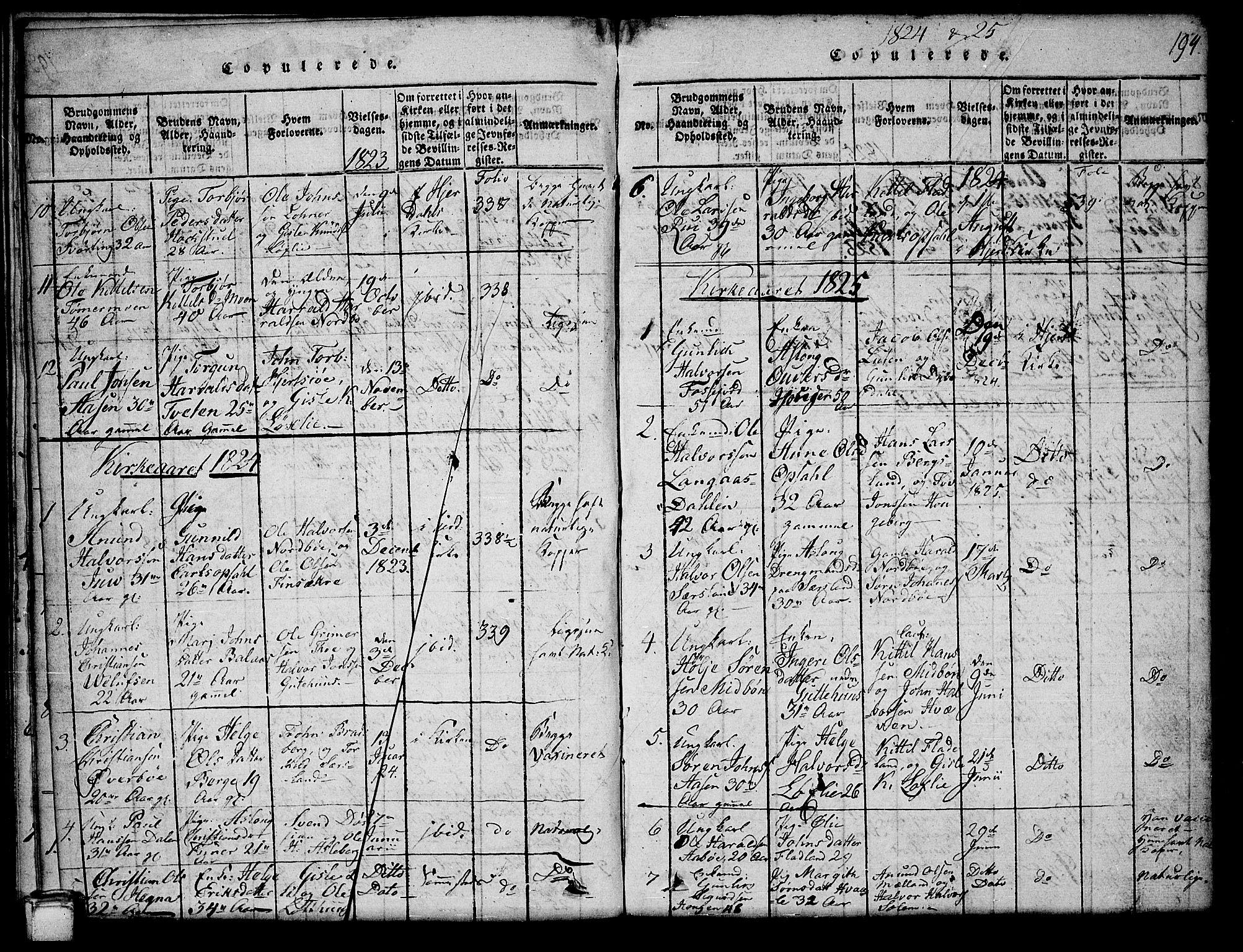 SAKO, Hjartdal kirkebøker, G/Ga/L0001: Klokkerbok nr. I 1, 1815-1842, s. 194