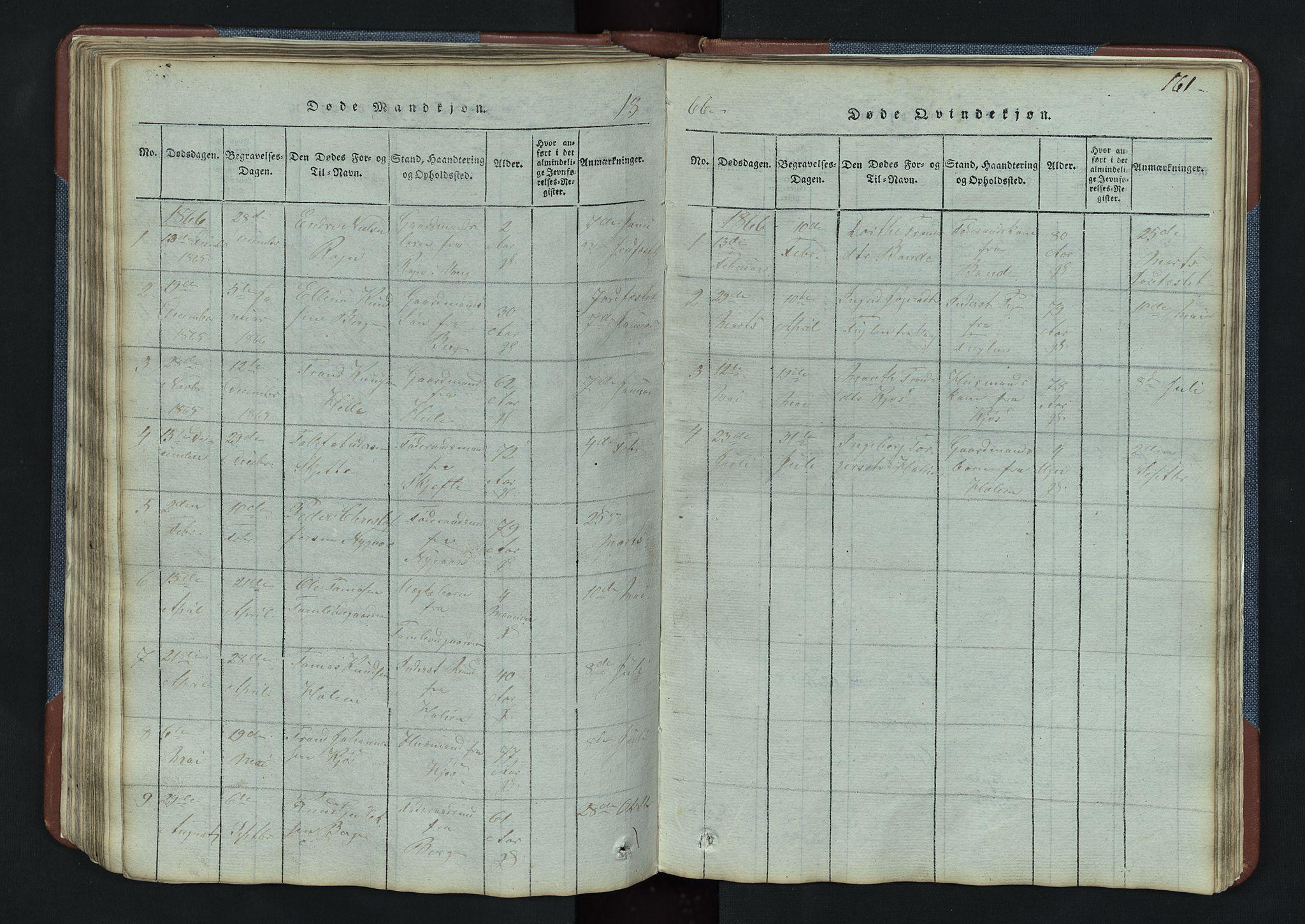 SAH, Vang prestekontor, Valdres, Klokkerbok nr. 3, 1814-1892, s. 161