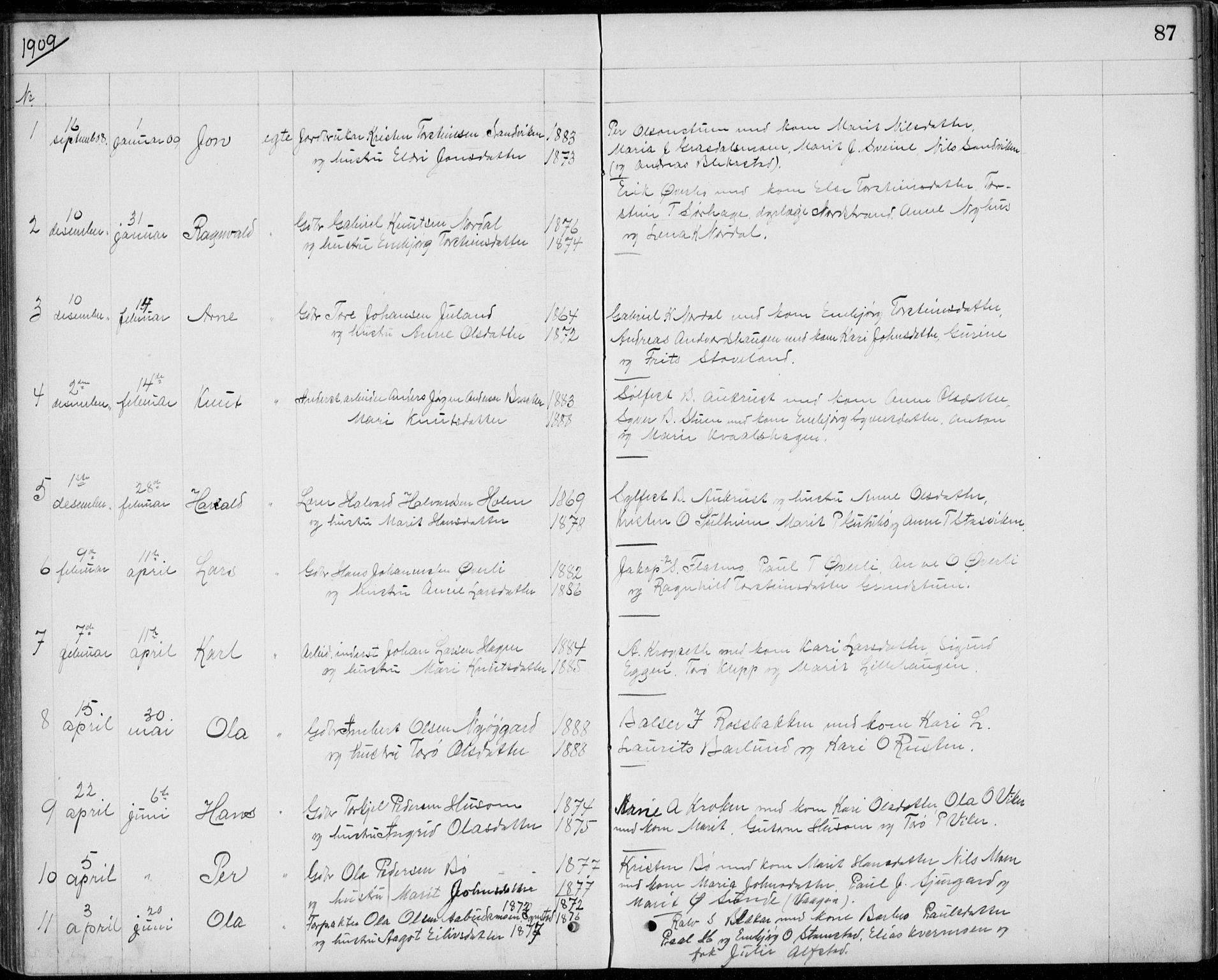 SAH, Lom prestekontor, L/L0013: Klokkerbok nr. 13, 1874-1938, s. 87