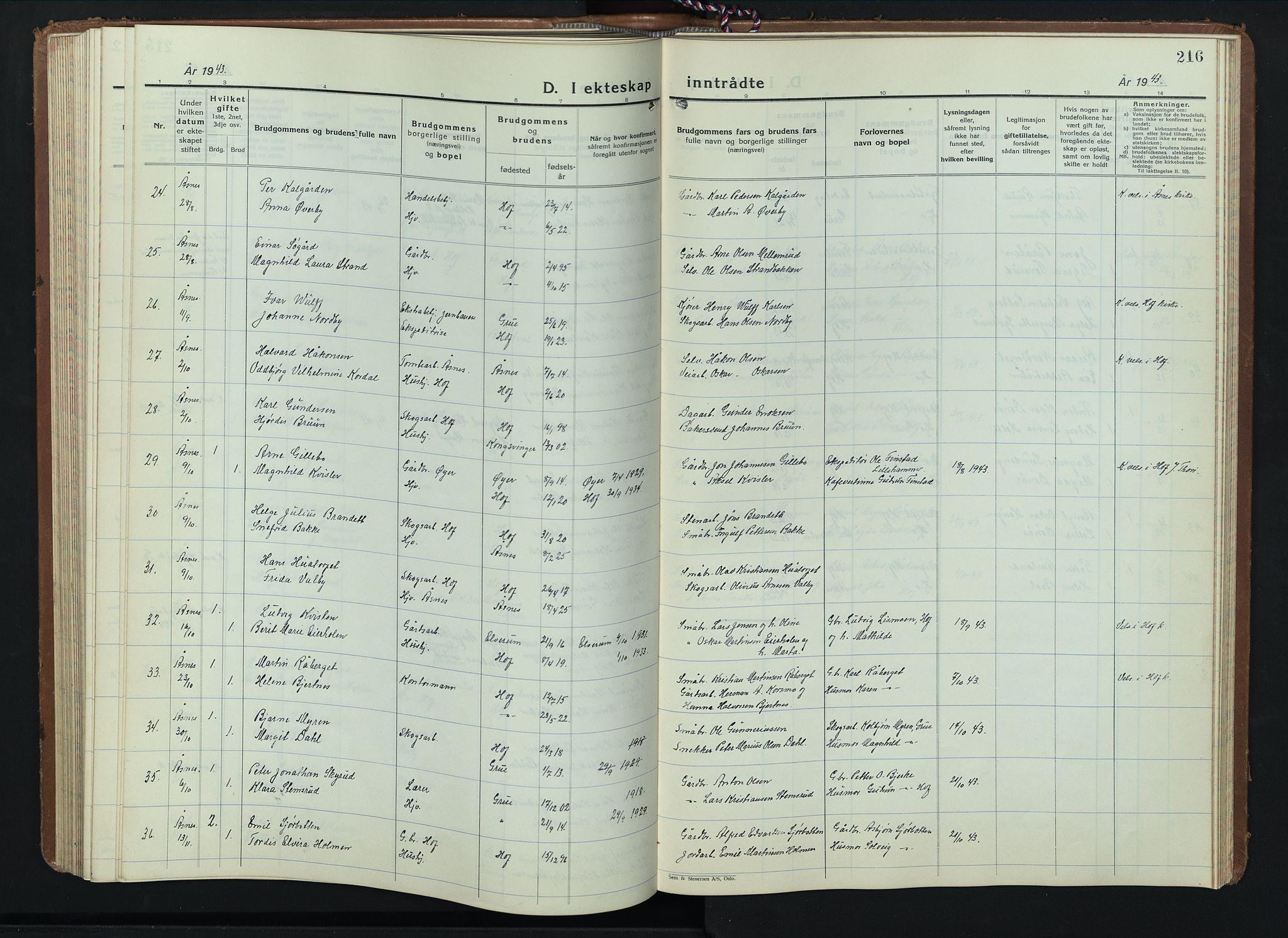 SAH, Hof prestekontor, Klokkerbok nr. 3, 1933-1947, s. 216