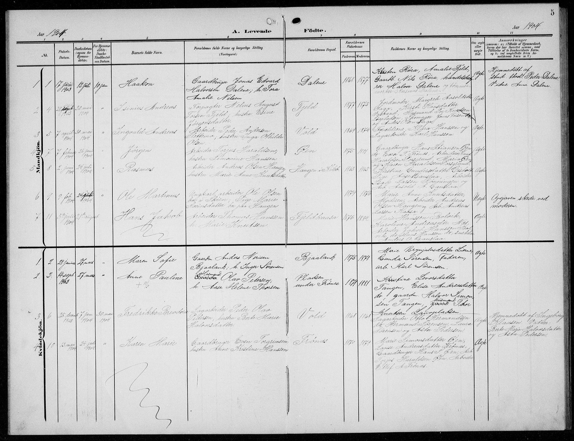 SAKO, Solum kirkebøker, G/Gc/L0002: Klokkerbok nr. III 2, 1902-1934, s. 5